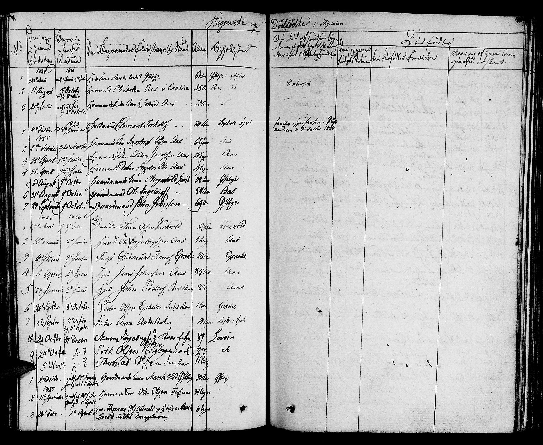SAT, Ministerialprotokoller, klokkerbøker og fødselsregistre - Sør-Trøndelag, 695/L1144: Ministerialbok nr. 695A05 /2, 1824-1842, s. 411