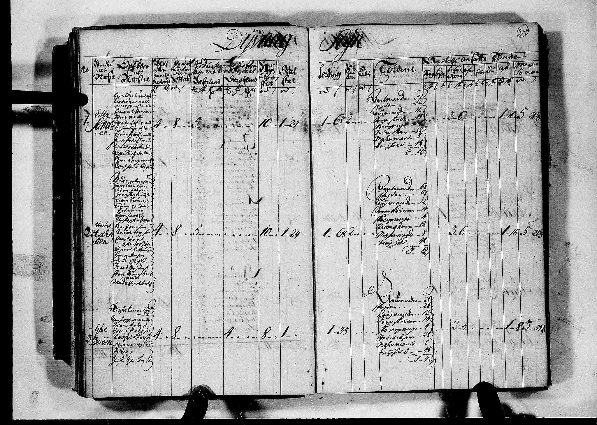 RA, Rentekammeret inntil 1814, Realistisk ordnet avdeling, N/Nb/Nbf/L0124: Nedenes matrikkelprotokoll, 1723, s. 33b-34a
