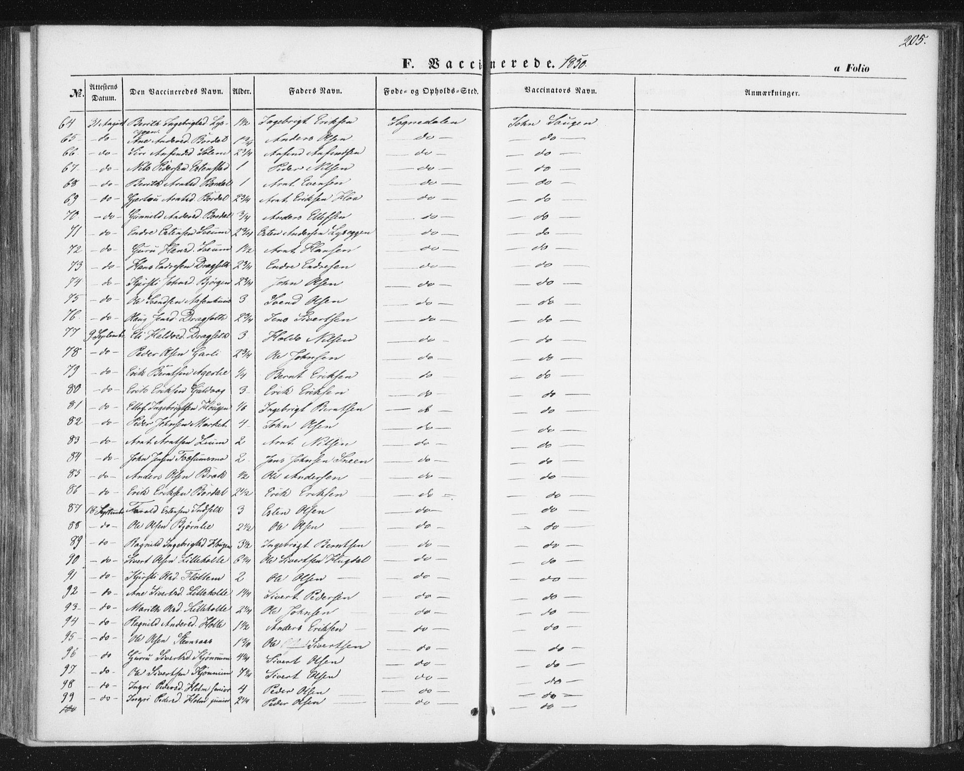 SAT, Ministerialprotokoller, klokkerbøker og fødselsregistre - Sør-Trøndelag, 689/L1038: Ministerialbok nr. 689A03, 1848-1872, s. 205