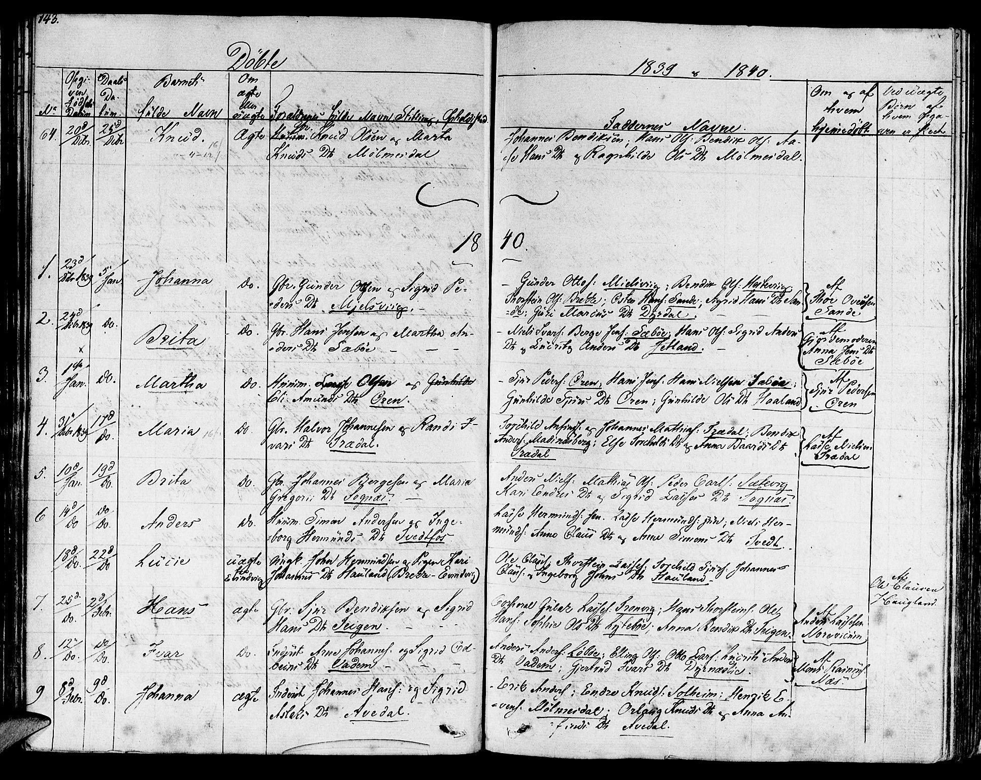 SAB, Lavik sokneprestembete, Ministerialbok nr. A 2I, 1821-1842, s. 143
