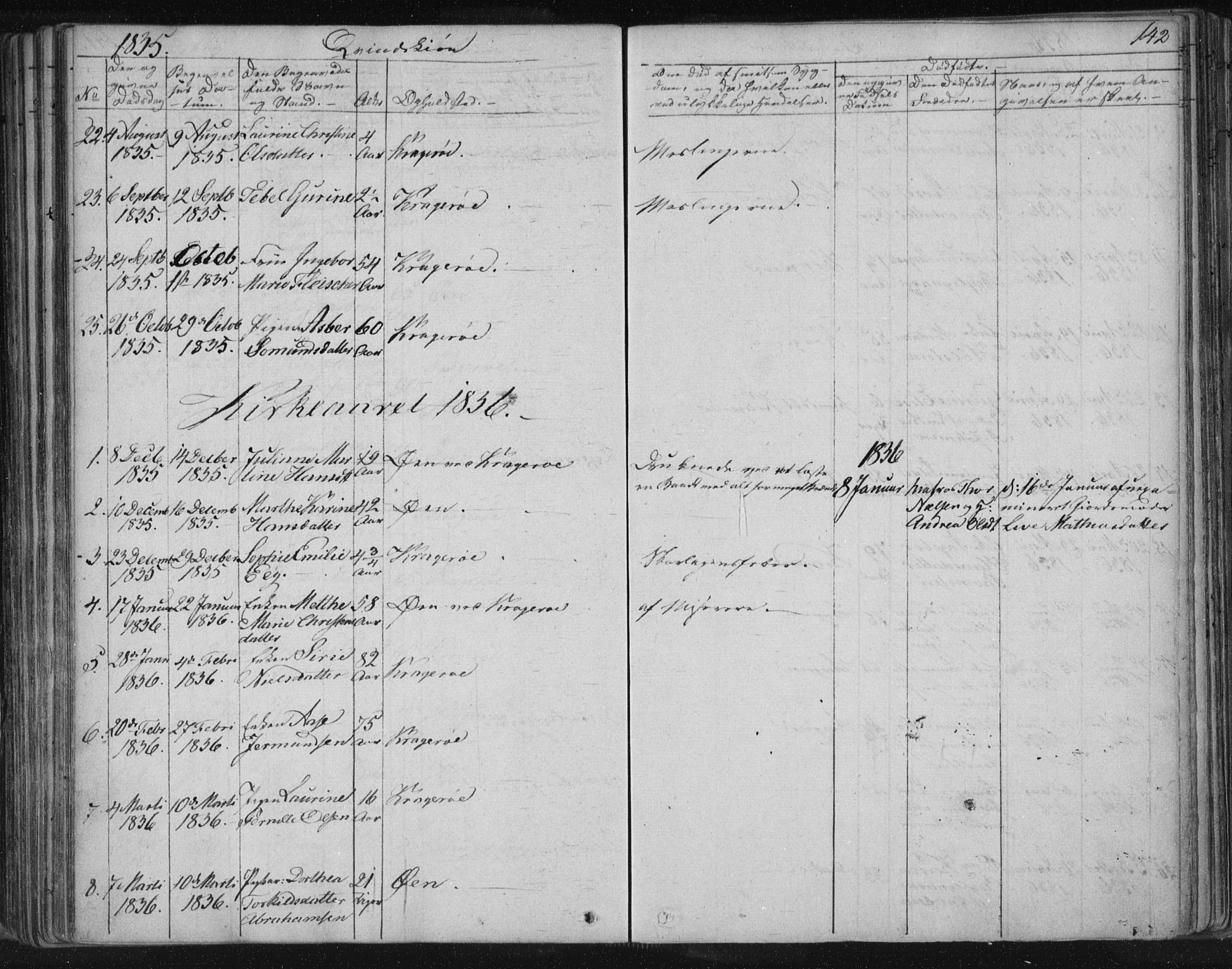 SAKO, Kragerø kirkebøker, F/Fa/L0005: Ministerialbok nr. 5, 1832-1847, s. 142