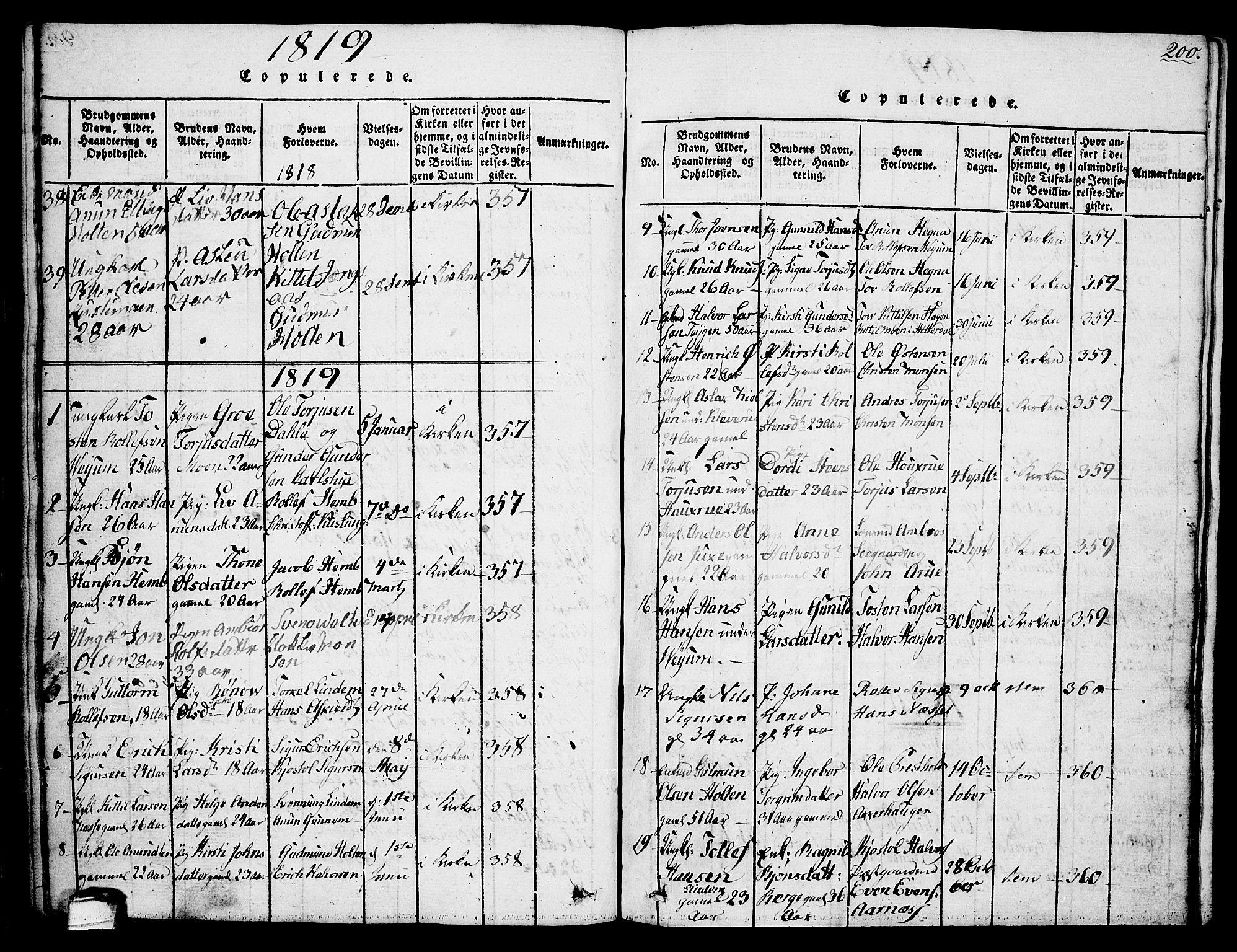 SAKO, Sauherad kirkebøker, G/Ga/L0001: Klokkerbok nr. I 1, 1815-1827, s. 200