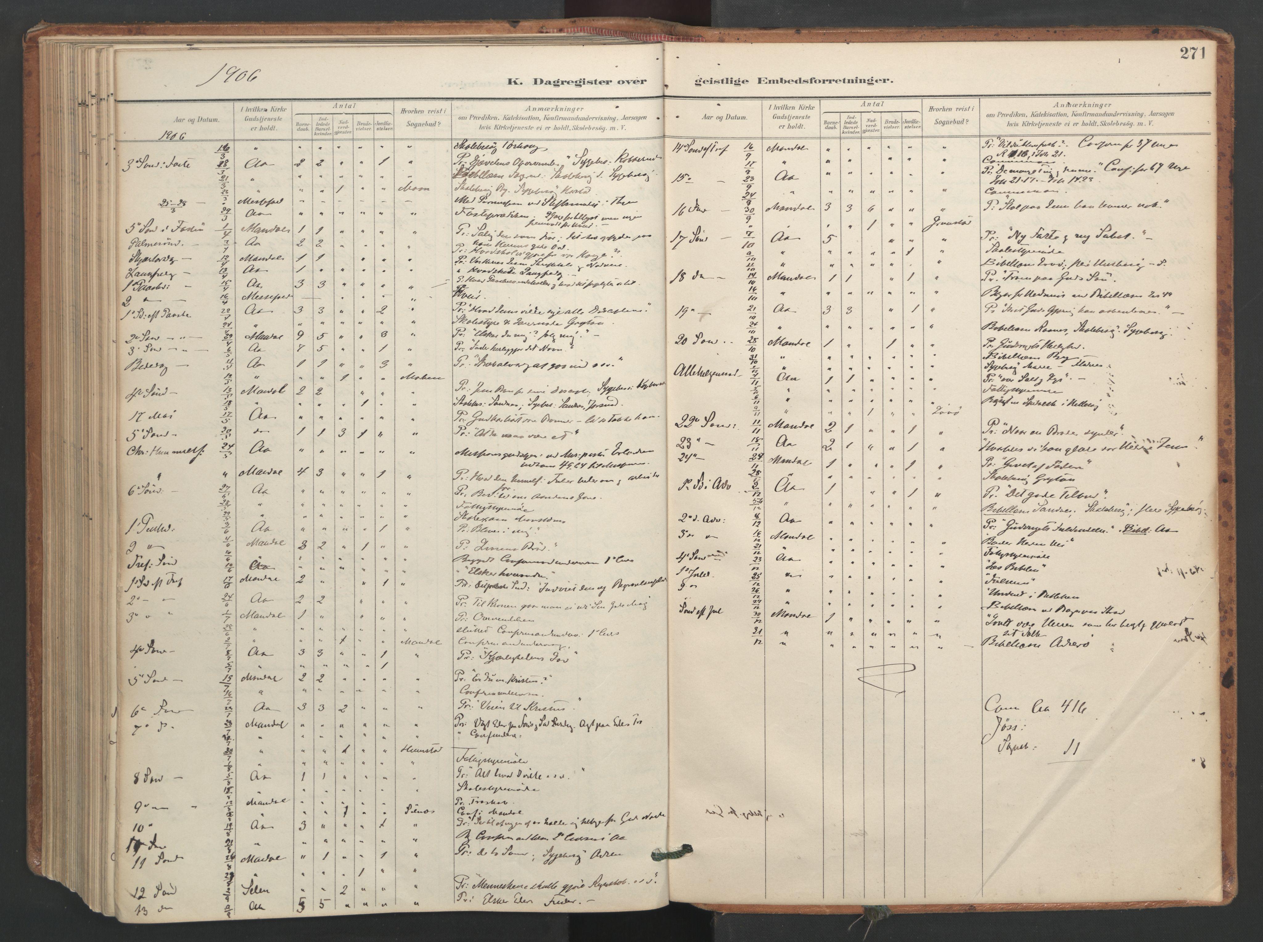 SAT, Ministerialprotokoller, klokkerbøker og fødselsregistre - Sør-Trøndelag, 655/L0681: Ministerialbok nr. 655A10, 1895-1907, s. 271