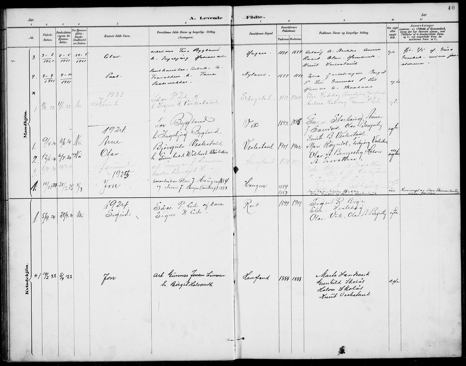 SAKO, Rauland kirkebøker, G/Gb/L0002: Klokkerbok nr. II 2, 1887-1937, s. 40
