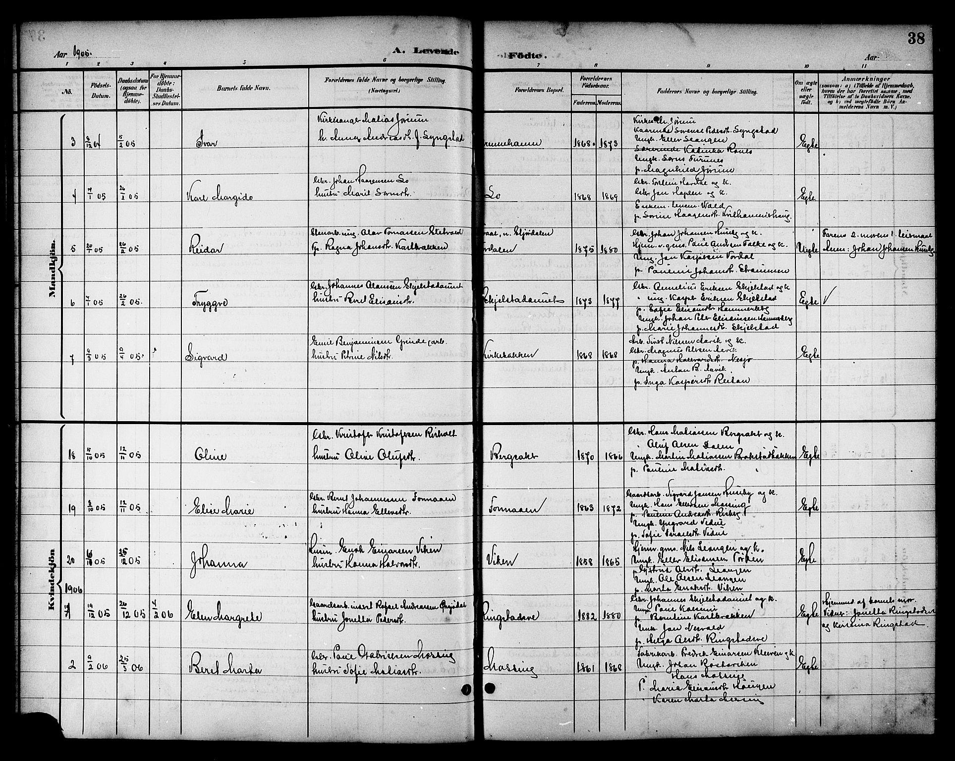 SAT, Ministerialprotokoller, klokkerbøker og fødselsregistre - Nord-Trøndelag, 714/L0135: Klokkerbok nr. 714C04, 1899-1918, s. 38