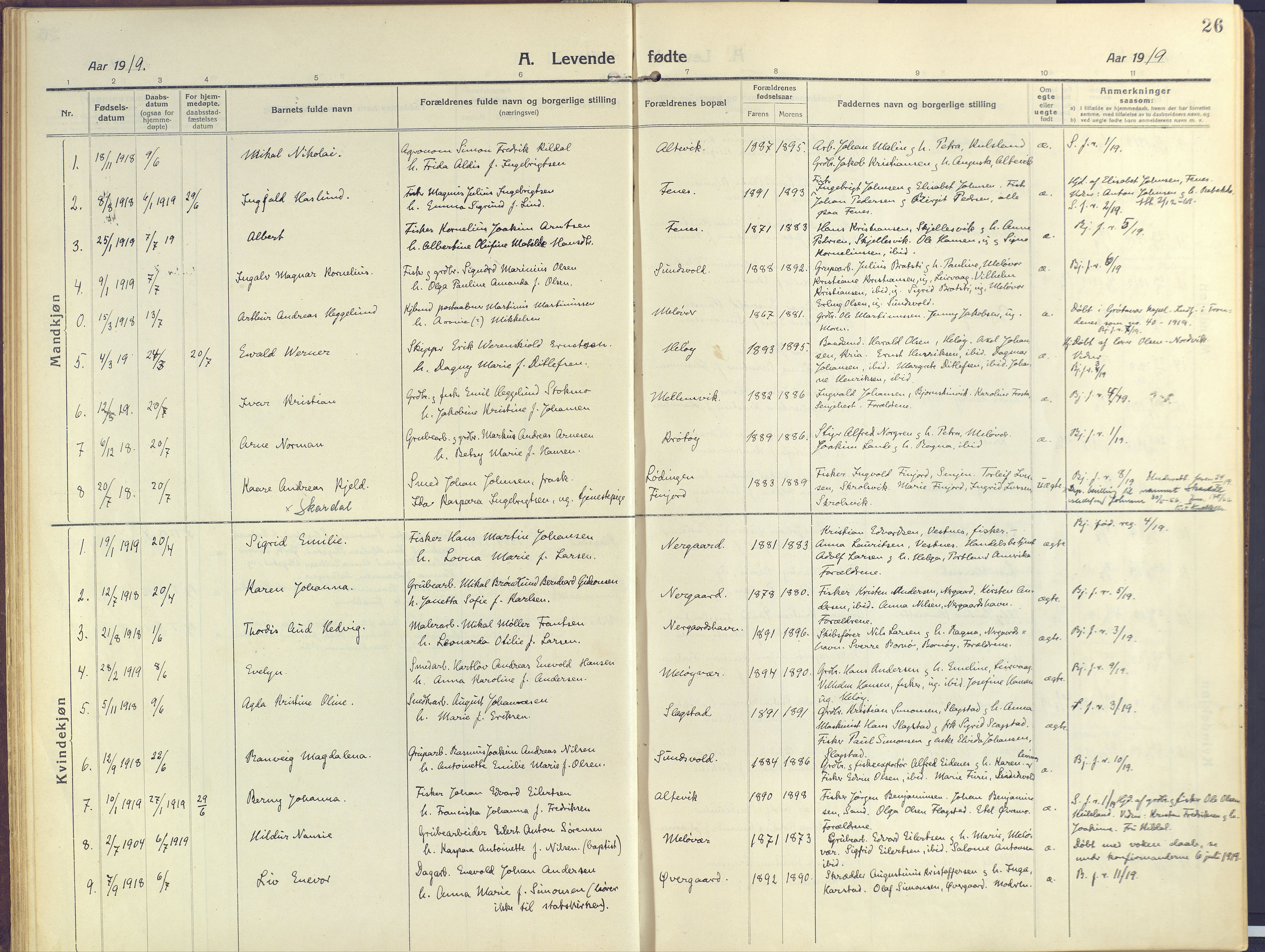 SATØ, Sand/Bjarkøy sokneprestkontor, I/Ia/Iaa/L0006kirke: Ministerialbok nr. 6, 1915-1929, s. 26