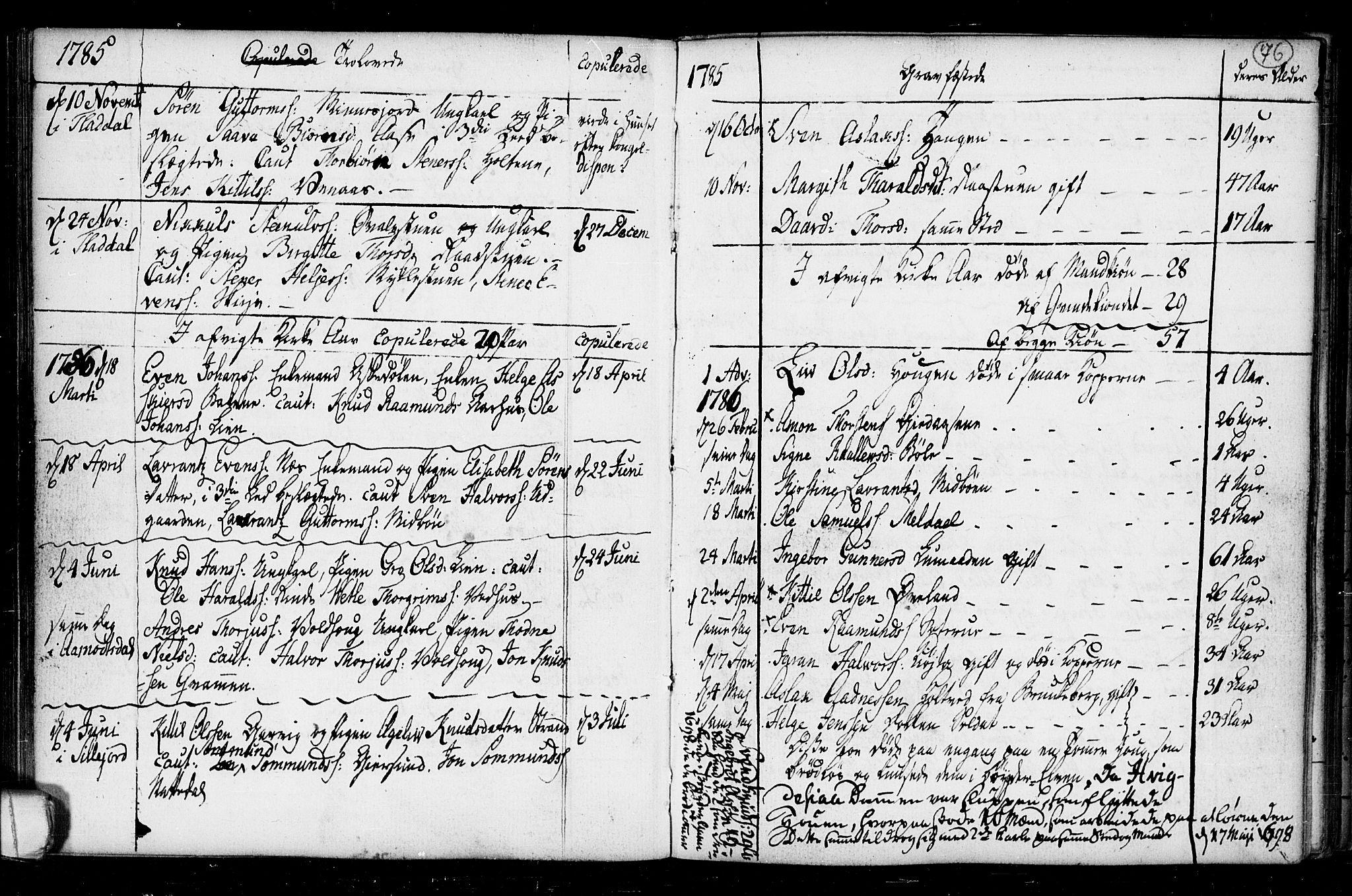 SAKO, Seljord kirkebøker, F/Fa/L0008: Ministerialbok nr. I 8, 1755-1814, s. 76