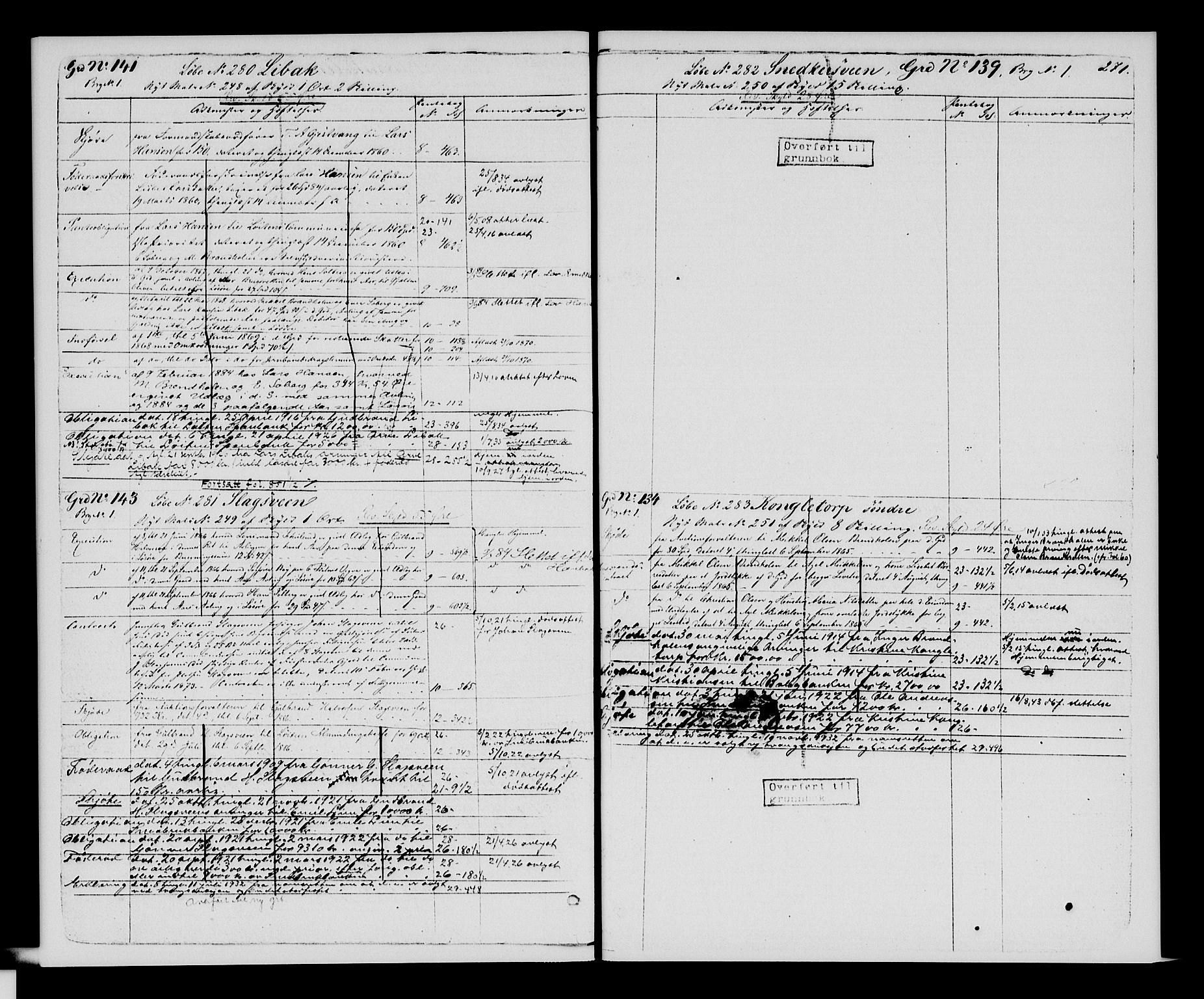 SAH, Sør-Hedmark sorenskriveri, H/Ha/Hac/Hacc/L0001: Panteregister nr. 3.1, 1855-1943, s. 271
