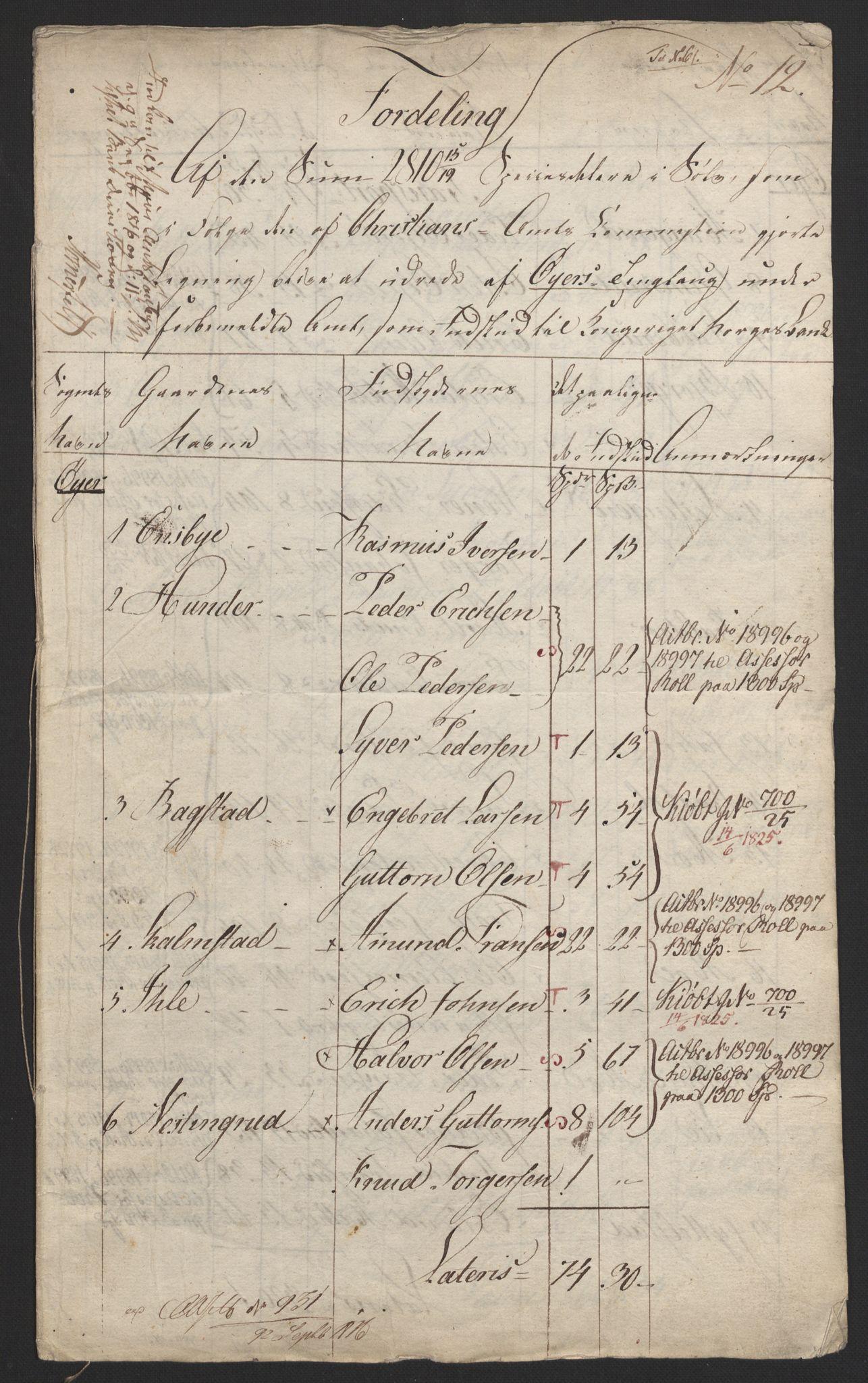 NOBA, Norges Bank/Sølvskatten 1816*, 1816-1818, s. 2