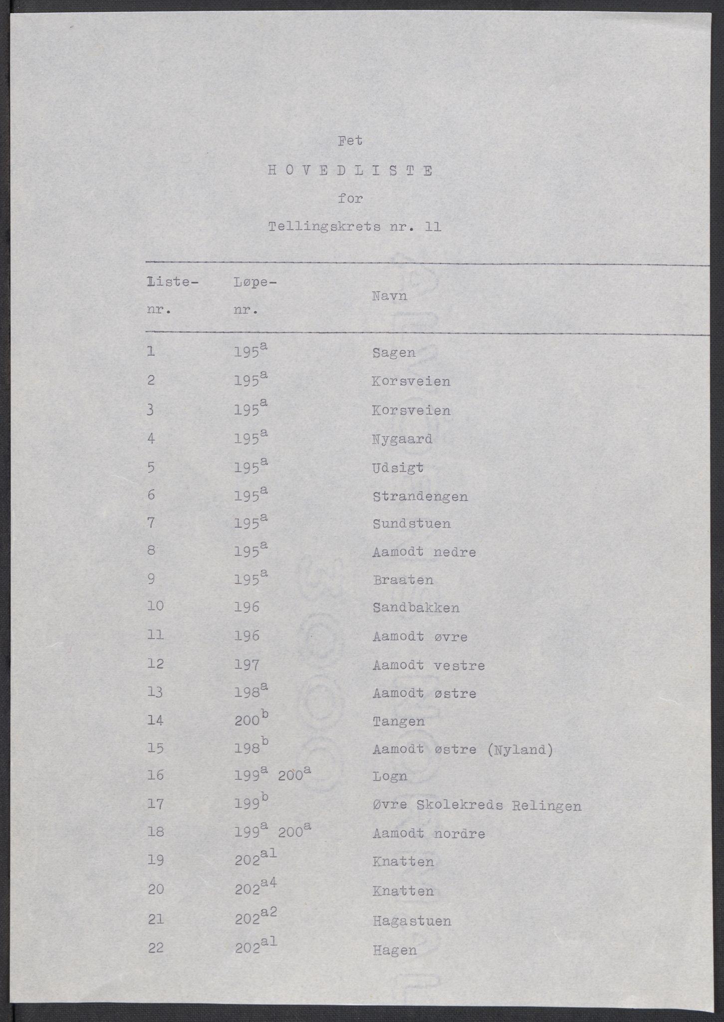RA, Folketelling 1875 for 0227P Fet prestegjeld, 1875, s. 113