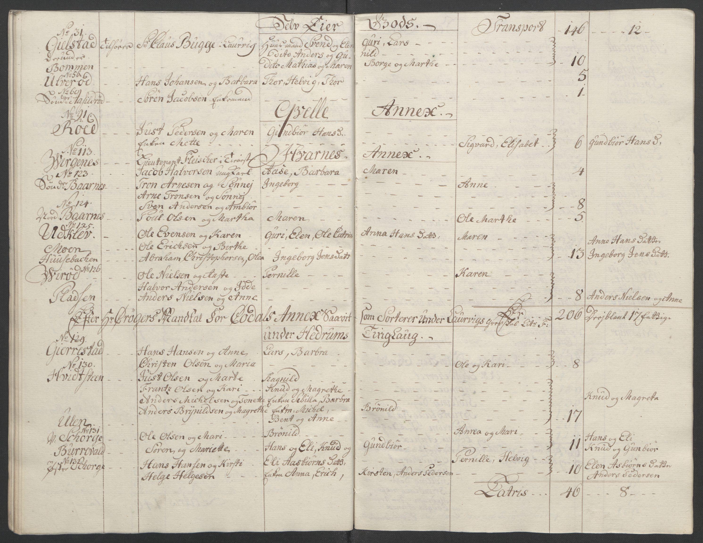 RA, Rentekammeret inntil 1814, Reviderte regnskaper, Fogderegnskap, R33/L2033: Ekstraskatten Larvik grevskap, 1762-1764, s. 527