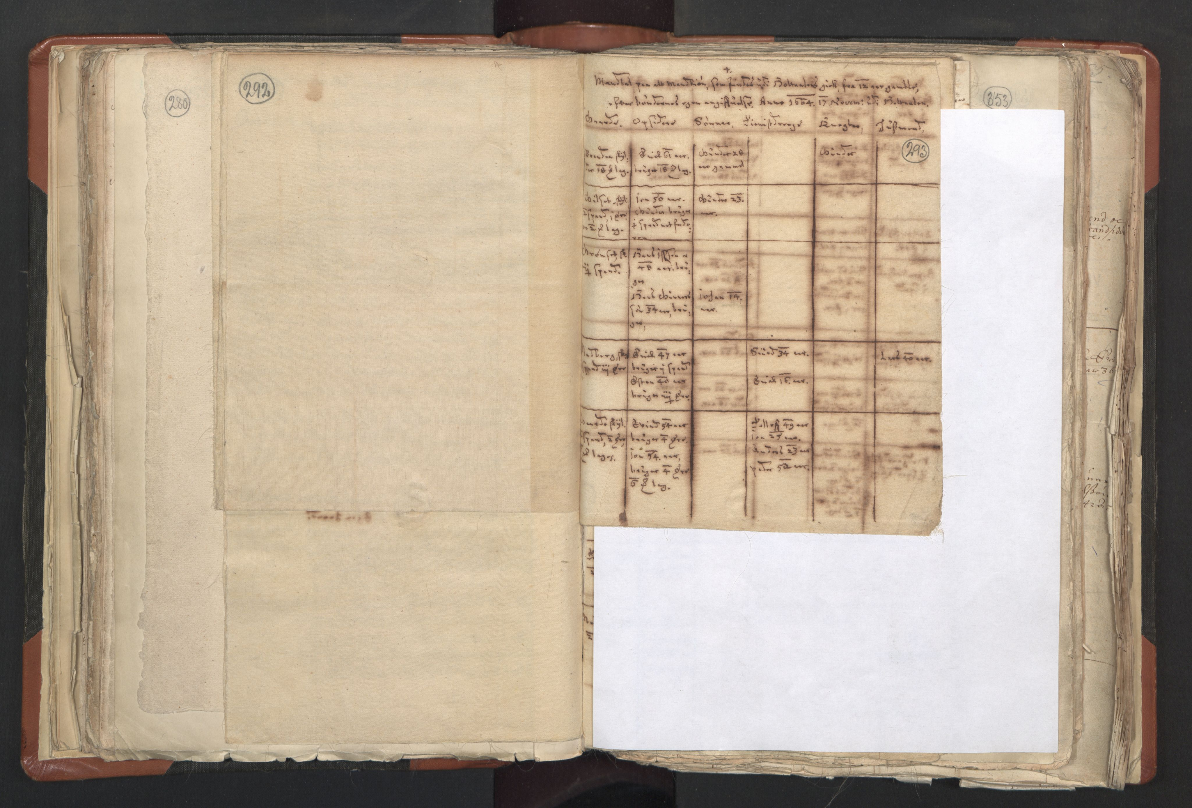 RA, Sogneprestenes manntall 1664-1666, nr. 31: Dalane prosti, 1664-1666, s. 292-293