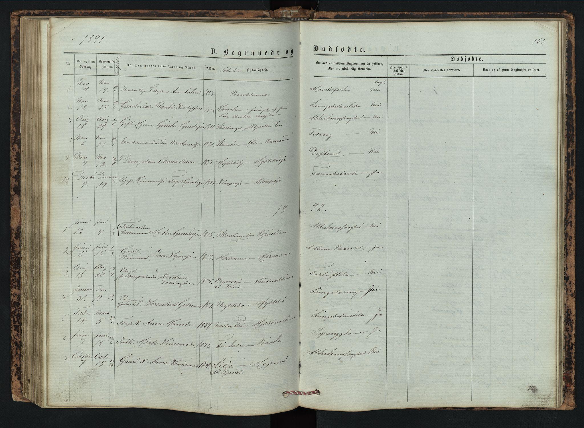 SAH, Vestre Gausdal prestekontor, Klokkerbok nr. 2, 1874-1897, s. 151