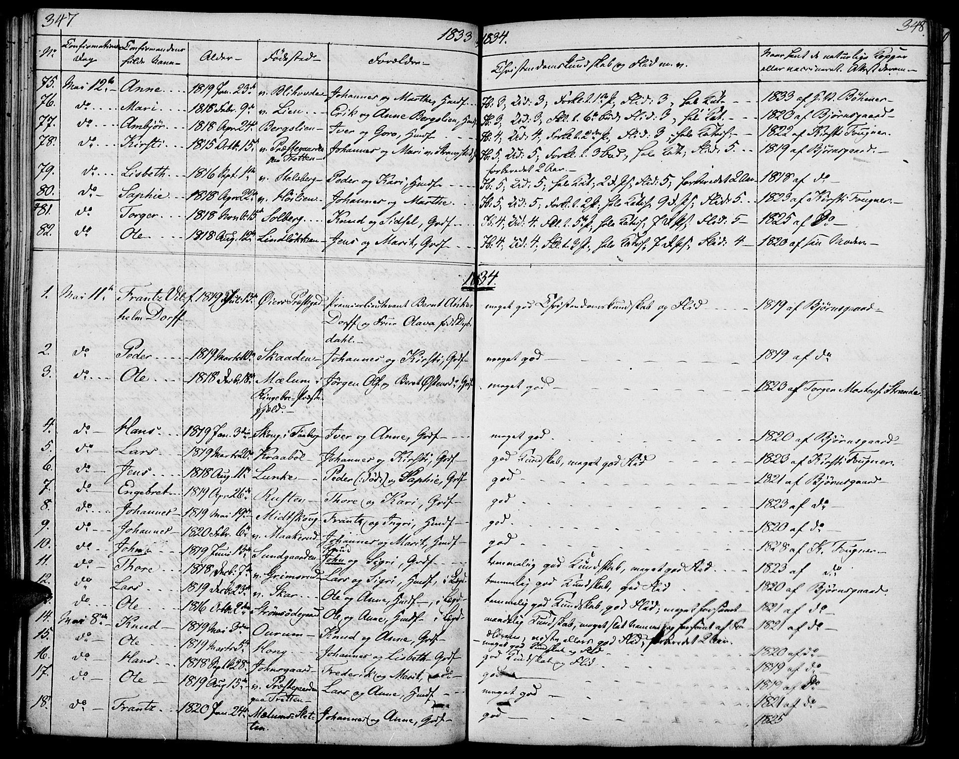 SAH, Øyer prestekontor, Ministerialbok nr. 4, 1824-1841, s. 347-348