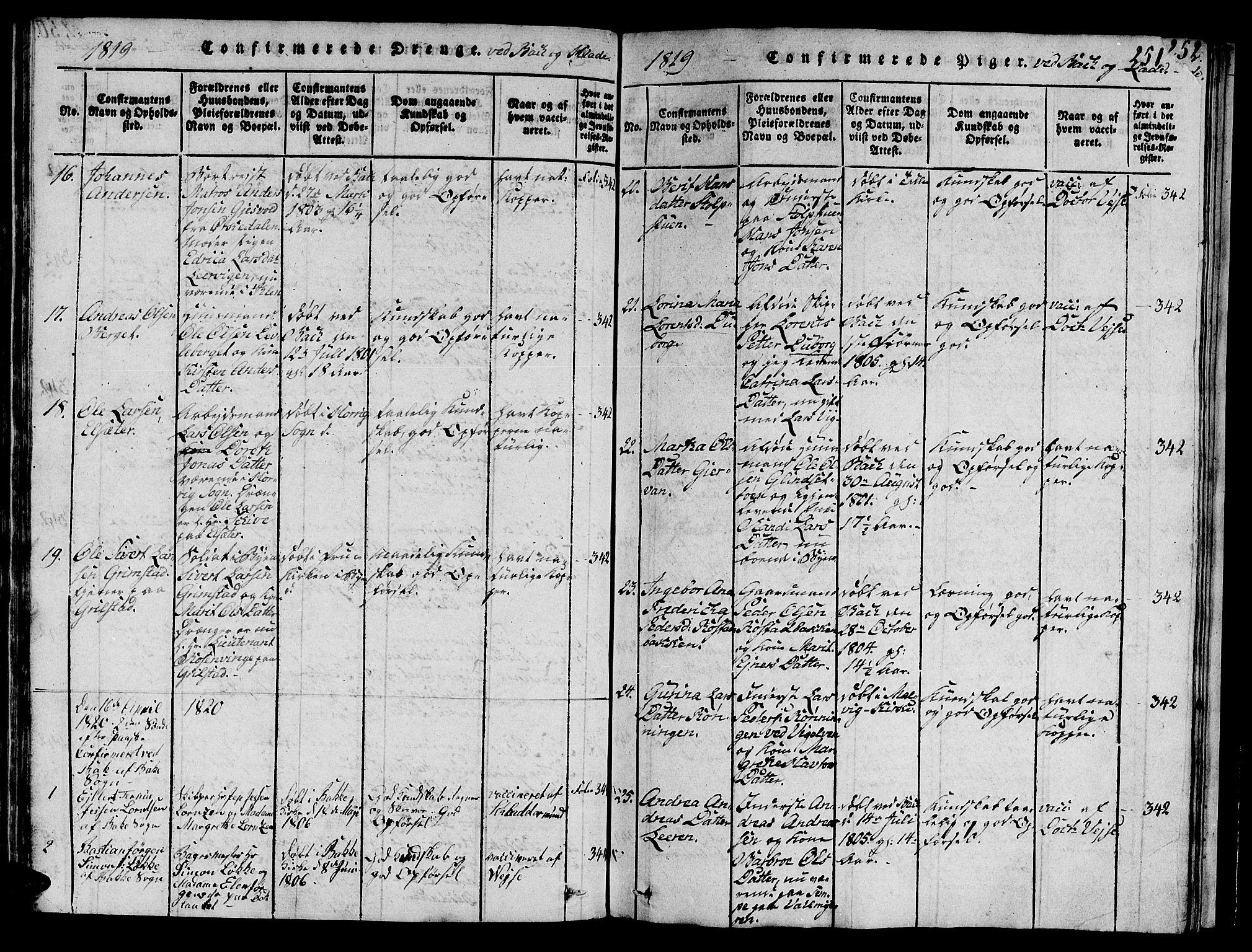 SAT, Ministerialprotokoller, klokkerbøker og fødselsregistre - Sør-Trøndelag, 606/L0307: Klokkerbok nr. 606C03, 1817-1824, s. 251