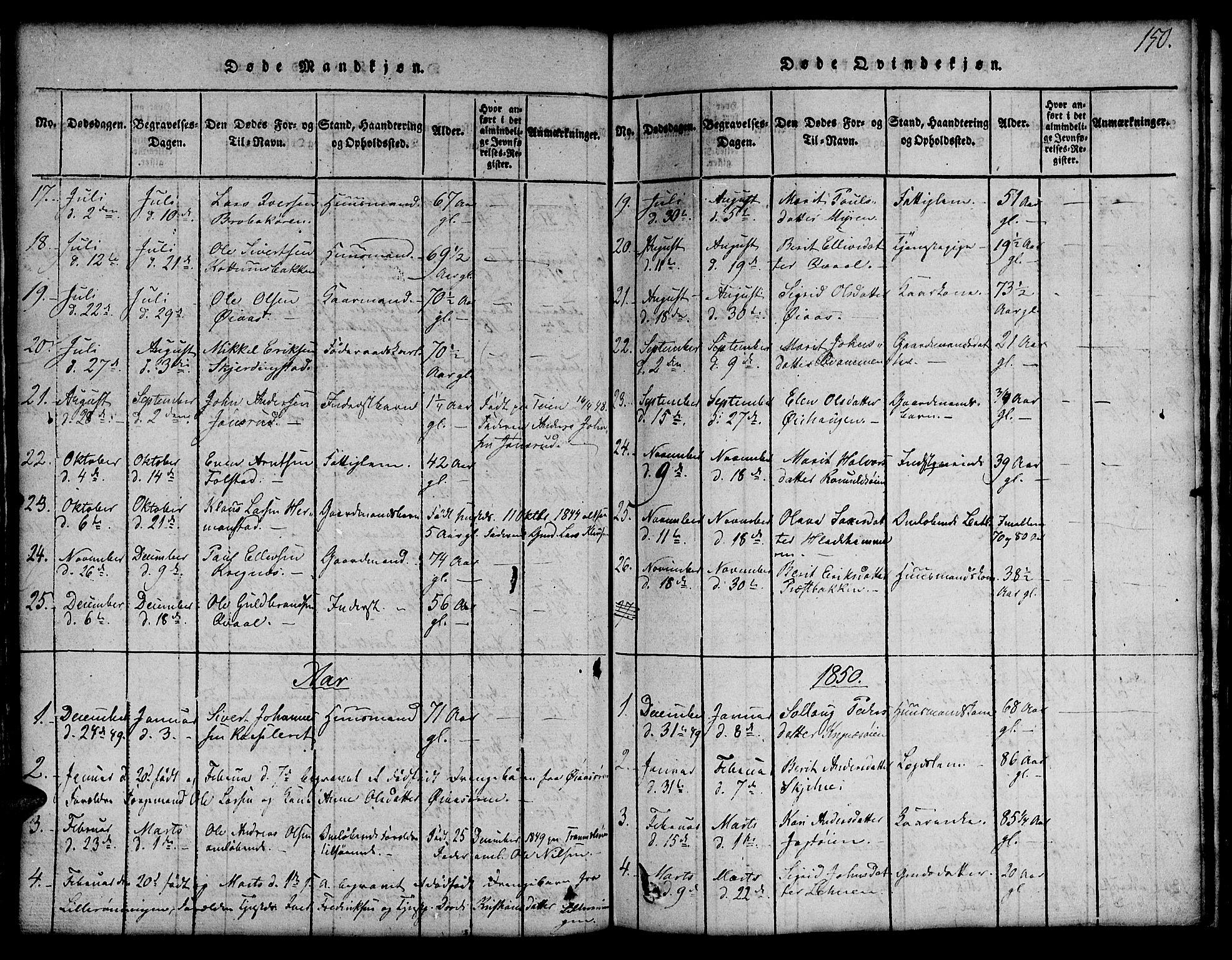 SAT, Ministerialprotokoller, klokkerbøker og fødselsregistre - Sør-Trøndelag, 691/L1092: Klokkerbok nr. 691C03, 1816-1852, s. 150