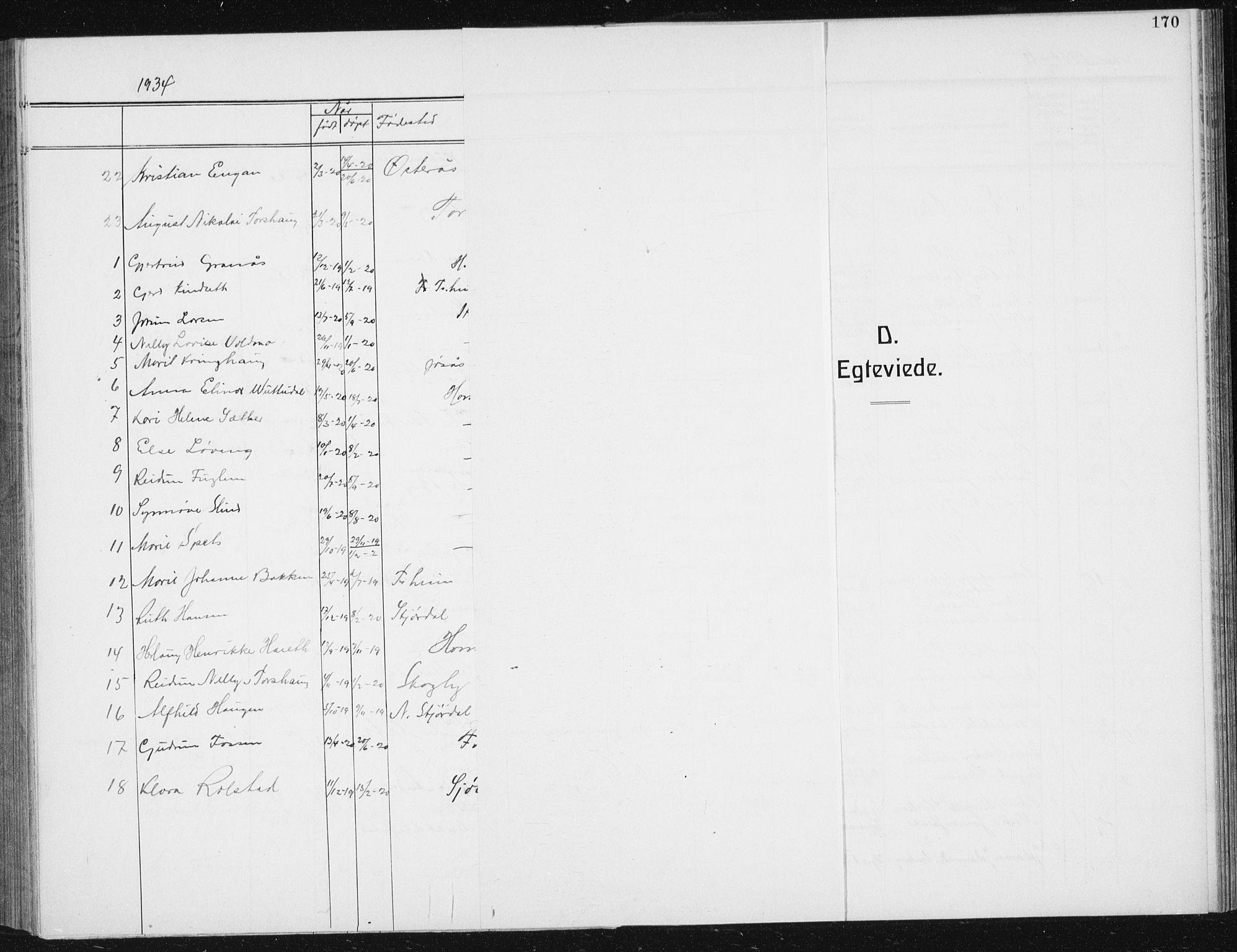 SAT, Ministerialprotokoller, klokkerbøker og fødselsregistre - Sør-Trøndelag, 617/L0431: Klokkerbok nr. 617C02, 1910-1936, s. 170