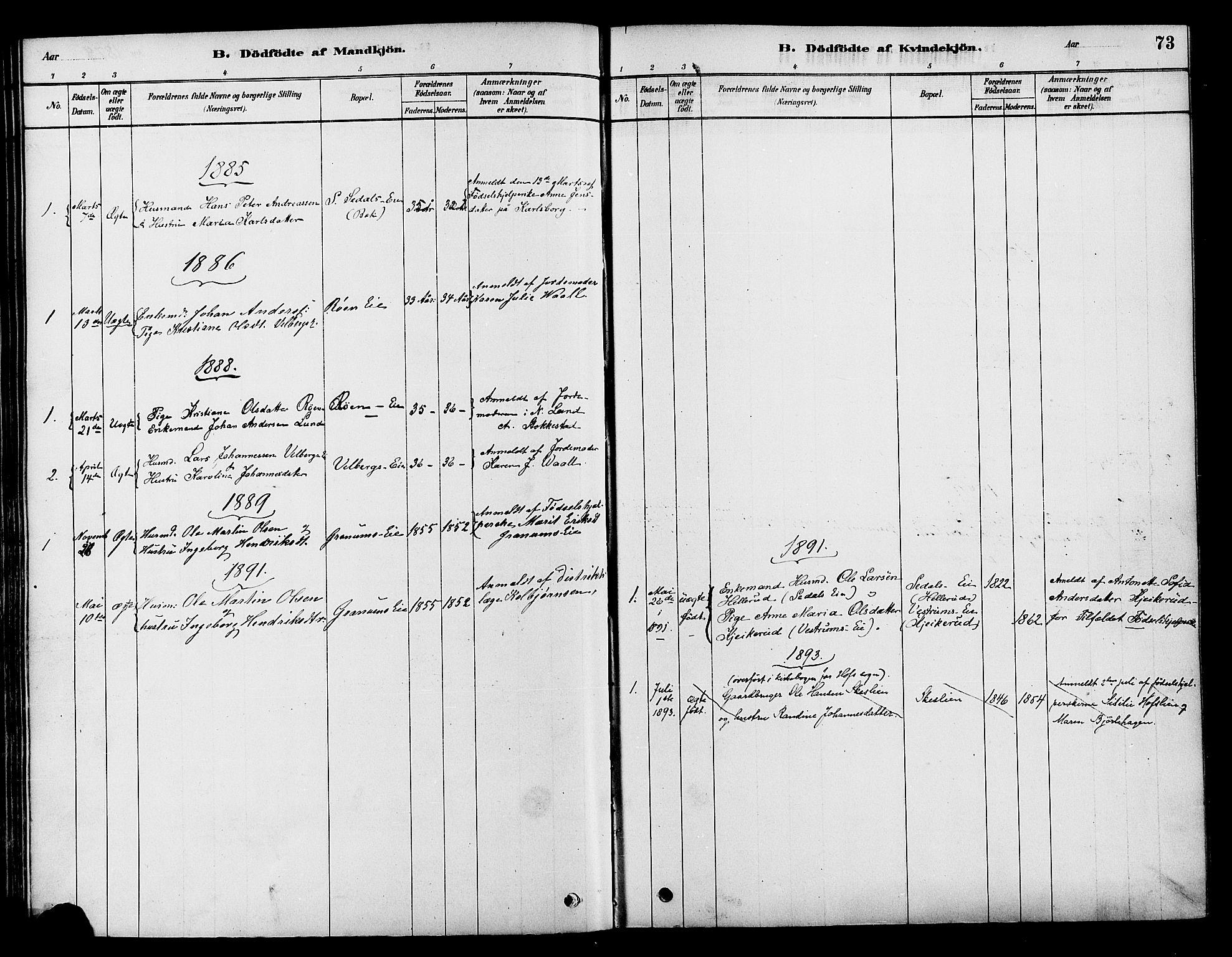 SAH, Søndre Land prestekontor, K/L0002: Ministerialbok nr. 2, 1878-1894, s. 73