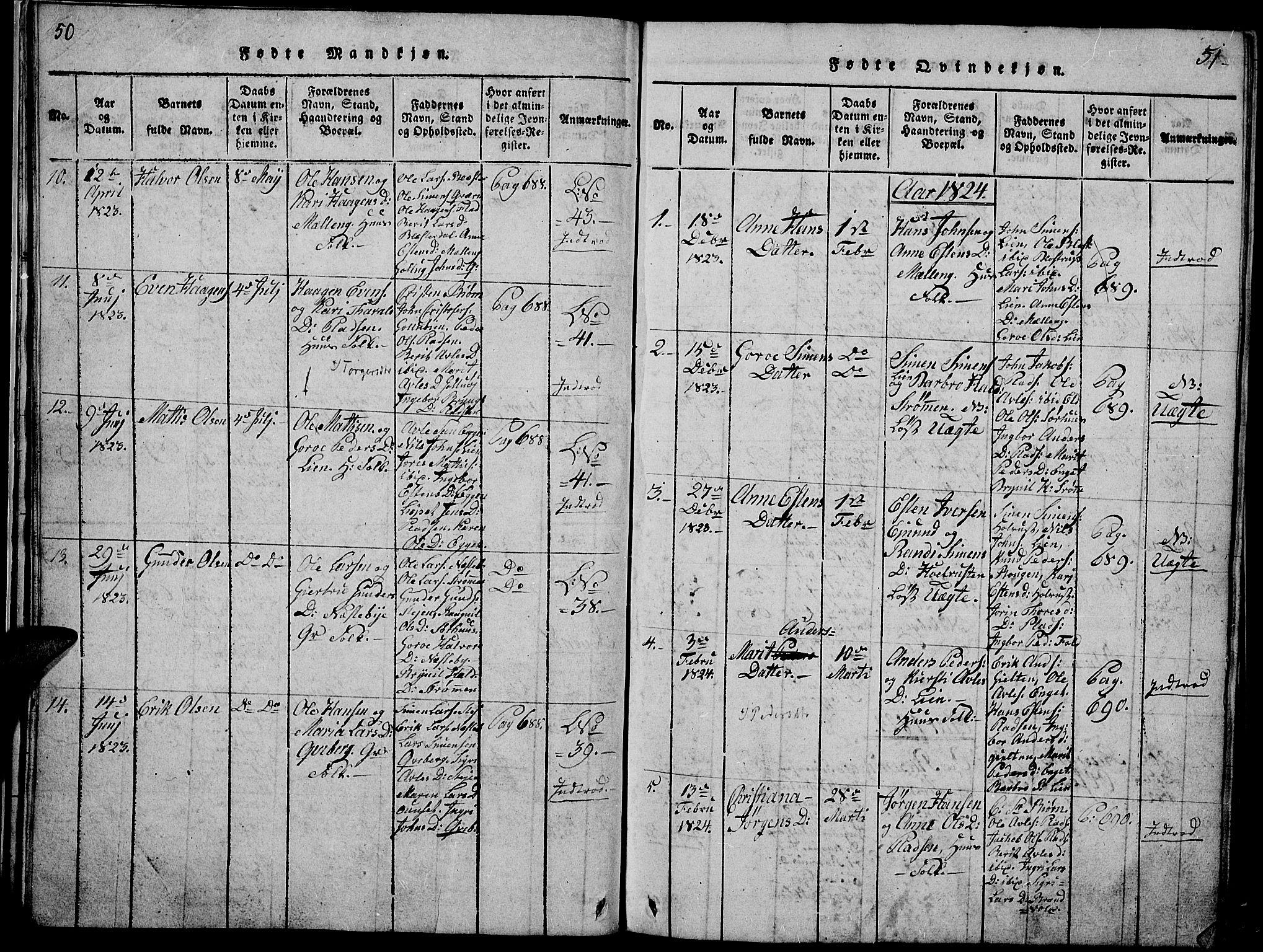 SAH, Tynset prestekontor, Klokkerbok nr. 2, 1814-1862, s. 50-51