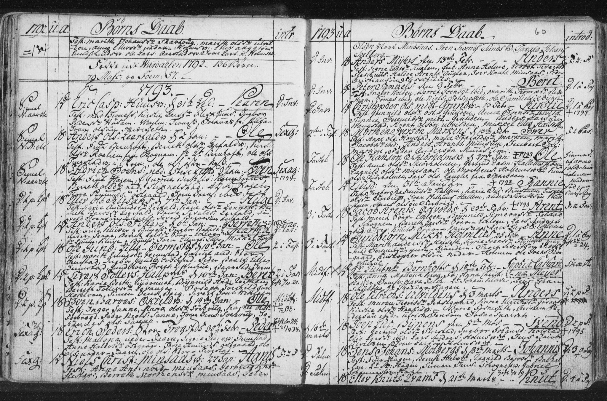 SAT, Ministerialprotokoller, klokkerbøker og fødselsregistre - Nord-Trøndelag, 723/L0232: Ministerialbok nr. 723A03, 1781-1804, s. 60