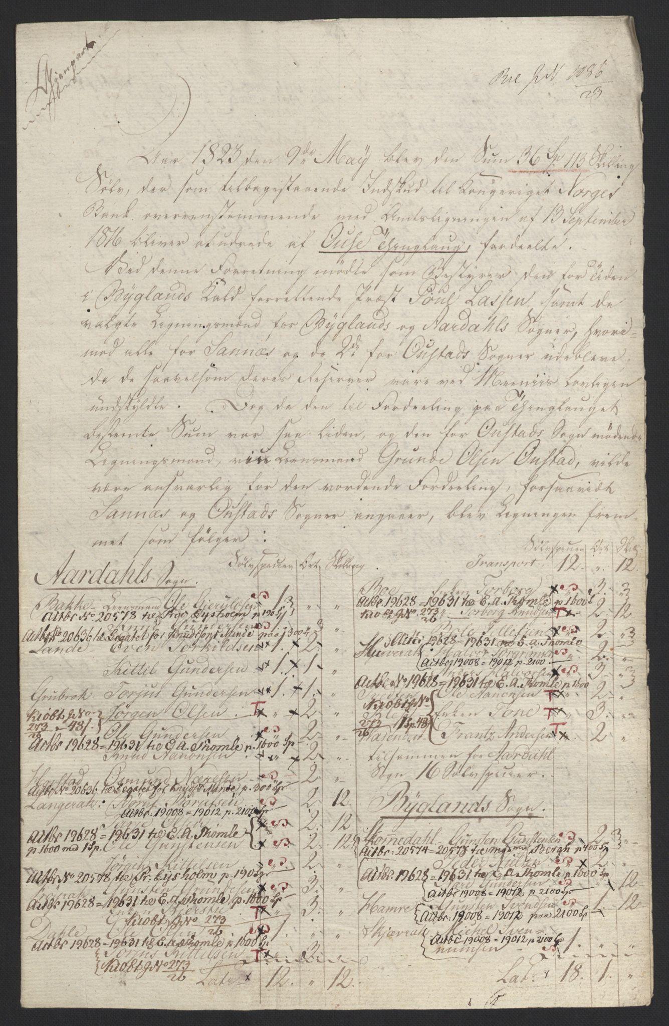 NOBA, Norges Bank/Sølvskatten 1816*, 1816-1823, s. 47