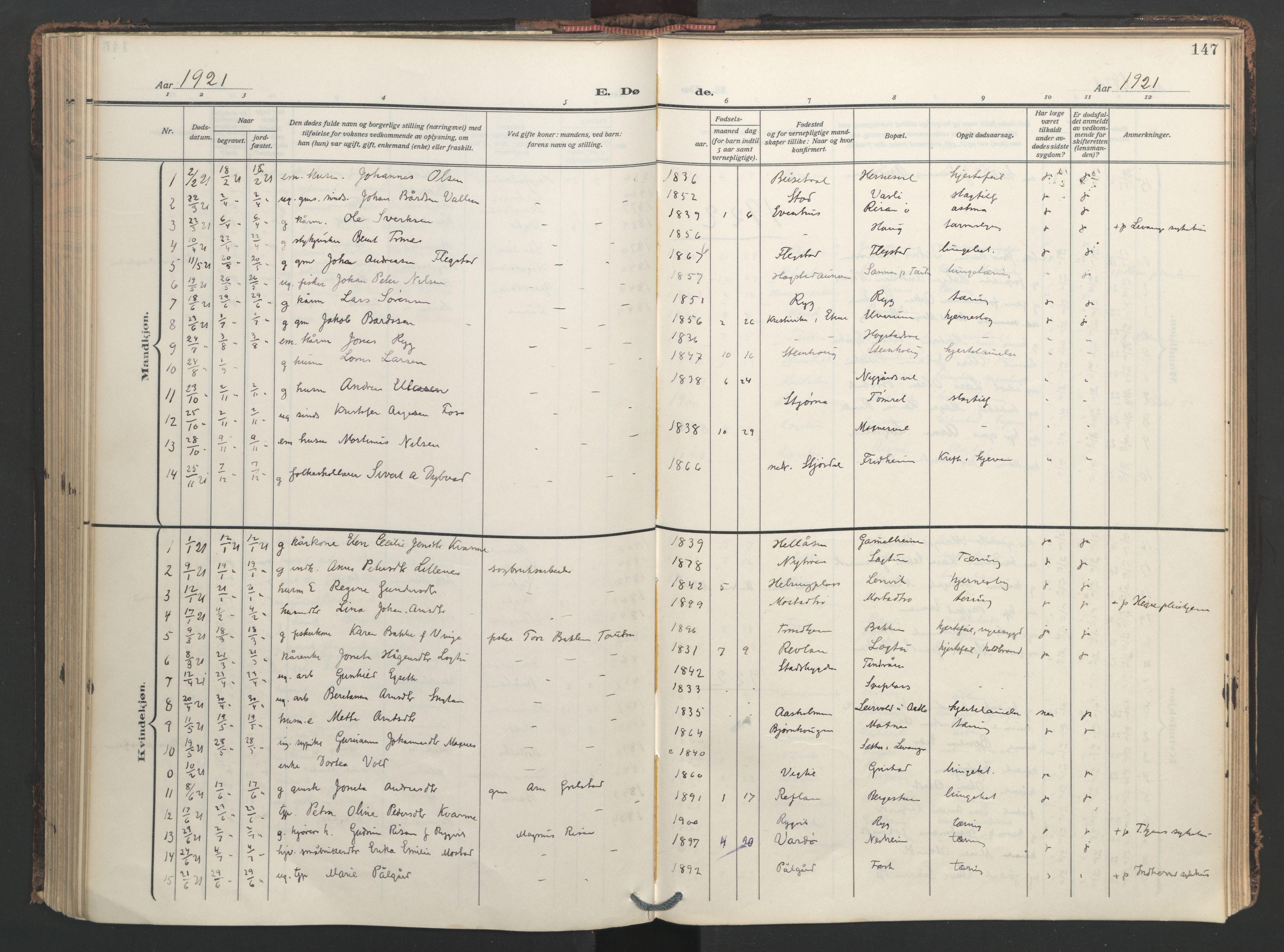 SAT, Ministerialprotokoller, klokkerbøker og fødselsregistre - Nord-Trøndelag, 713/L0123: Ministerialbok nr. 713A12, 1911-1925, s. 147