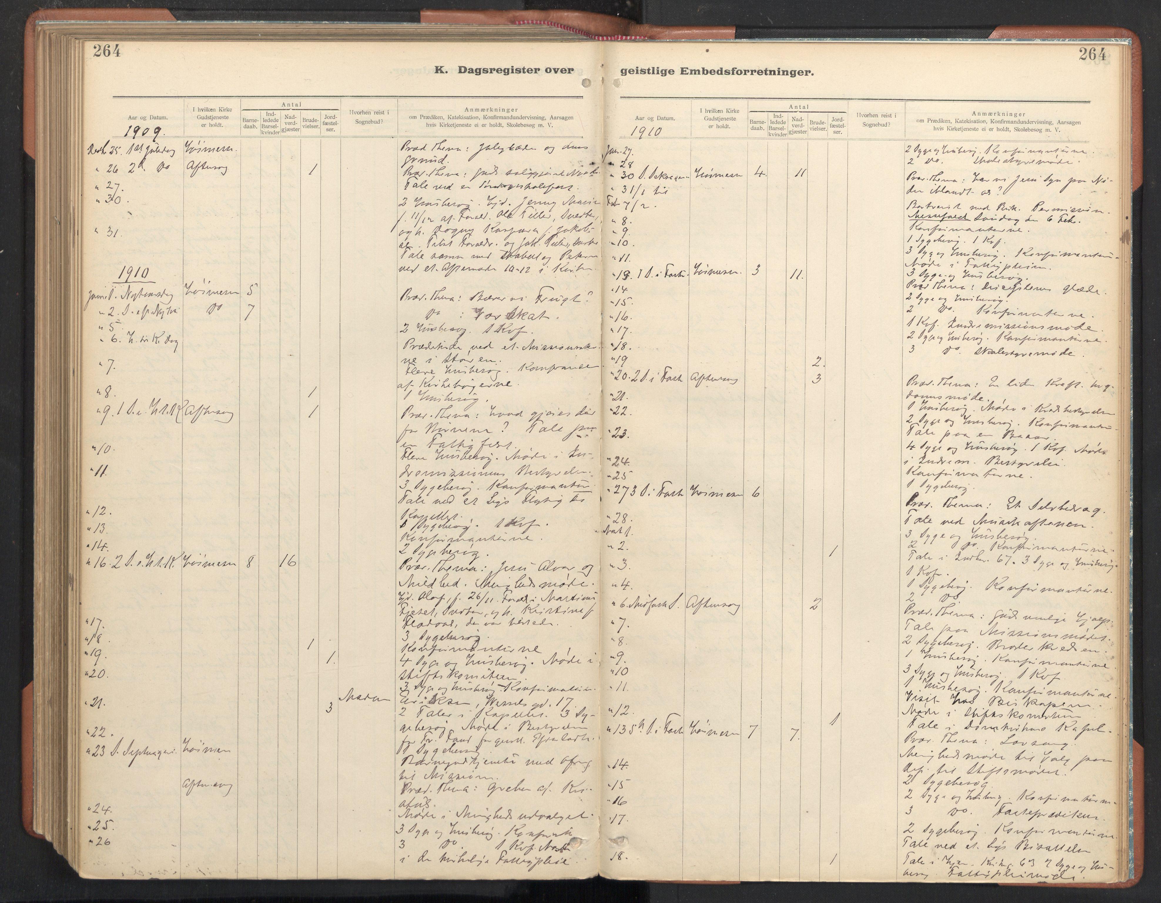 SAT, Ministerialprotokoller, klokkerbøker og fødselsregistre - Sør-Trøndelag, 605/L0244: Ministerialbok nr. 605A06, 1908-1954, s. 264