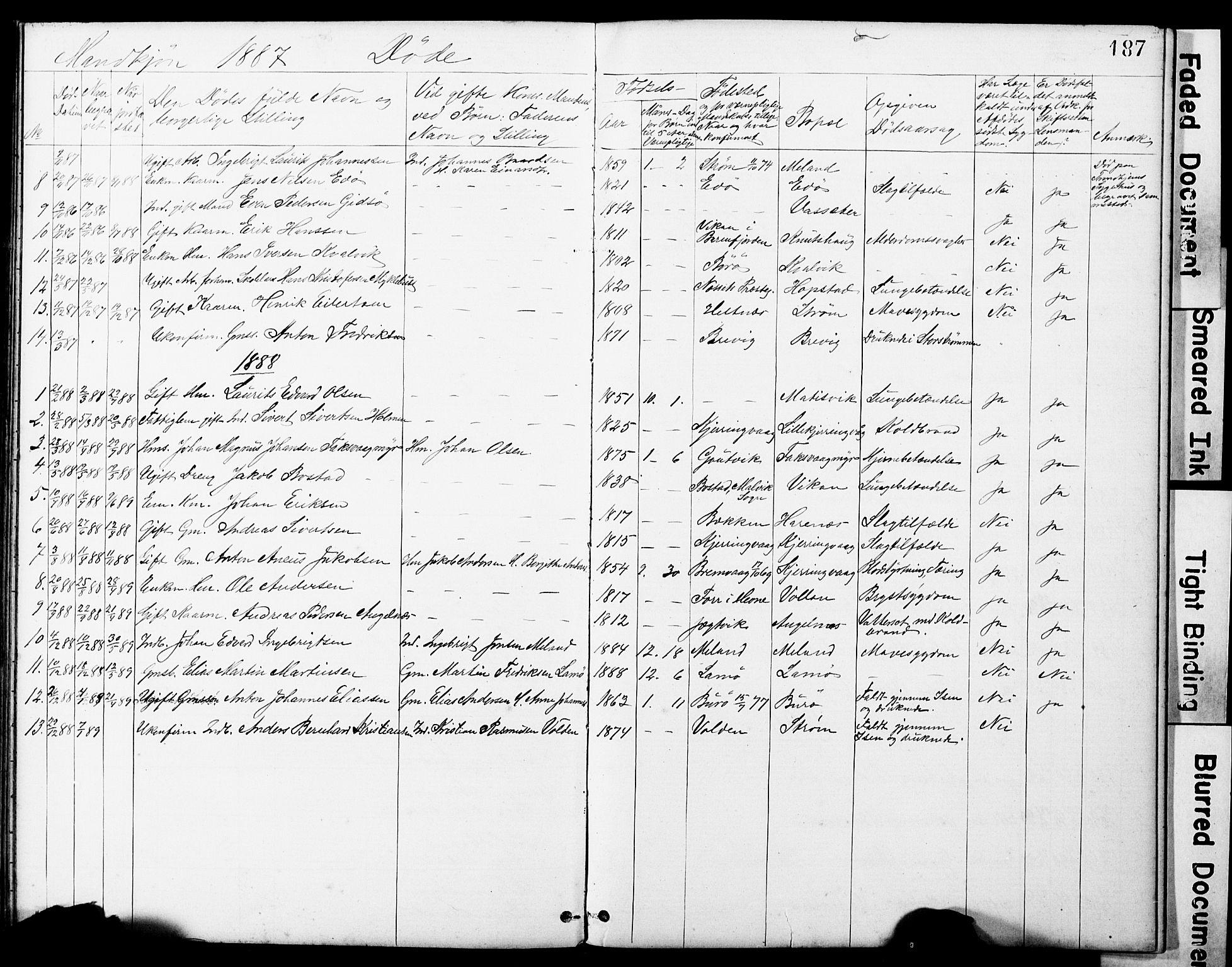 SAT, Ministerialprotokoller, klokkerbøker og fødselsregistre - Sør-Trøndelag, 634/L0541: Klokkerbok nr. 634C03, 1874-1891, s. 187
