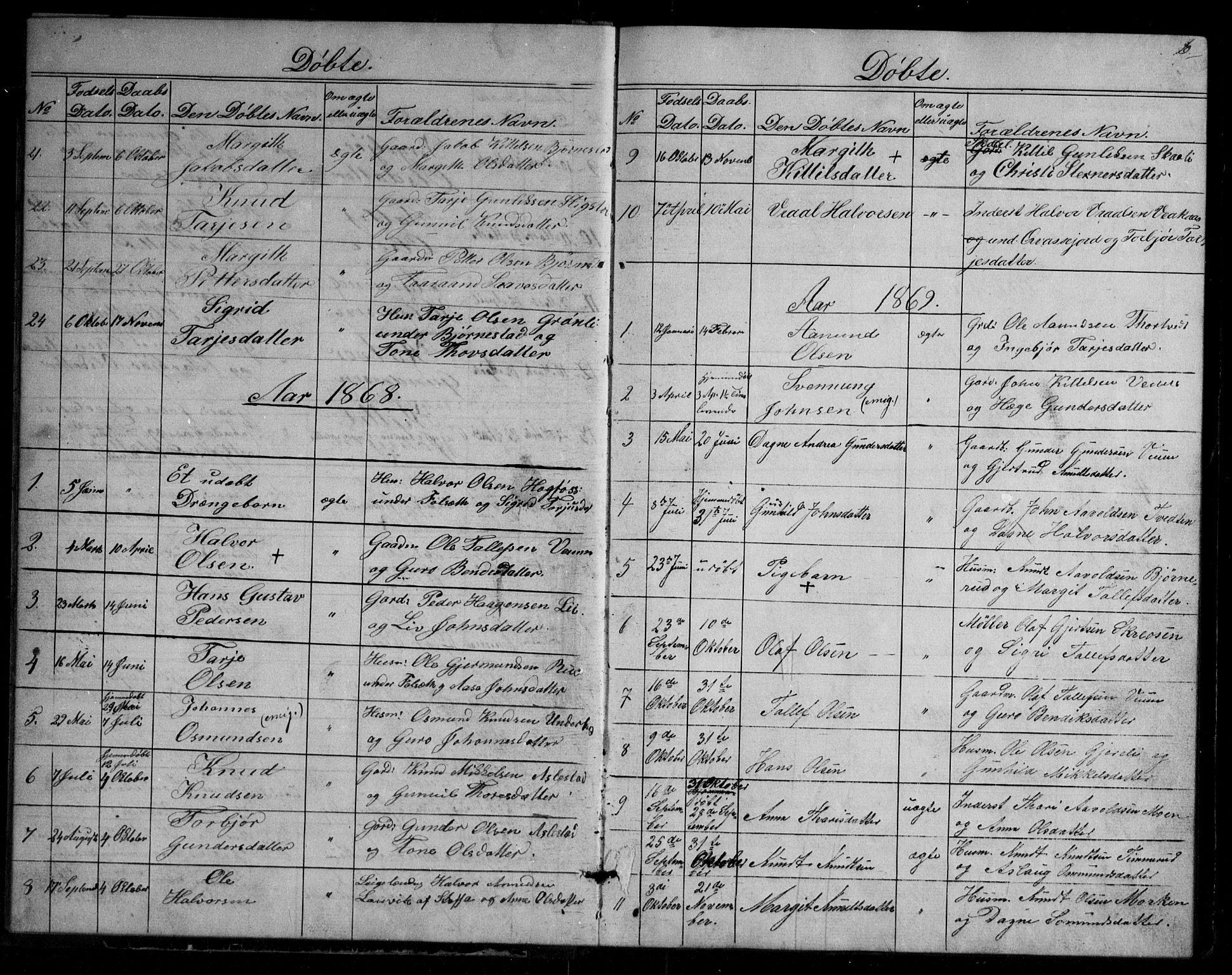 SAKO, Fyresdal kirkebøker, G/Gb/L0001: Klokkerbok nr. II 1, 1864-1890, s. 6