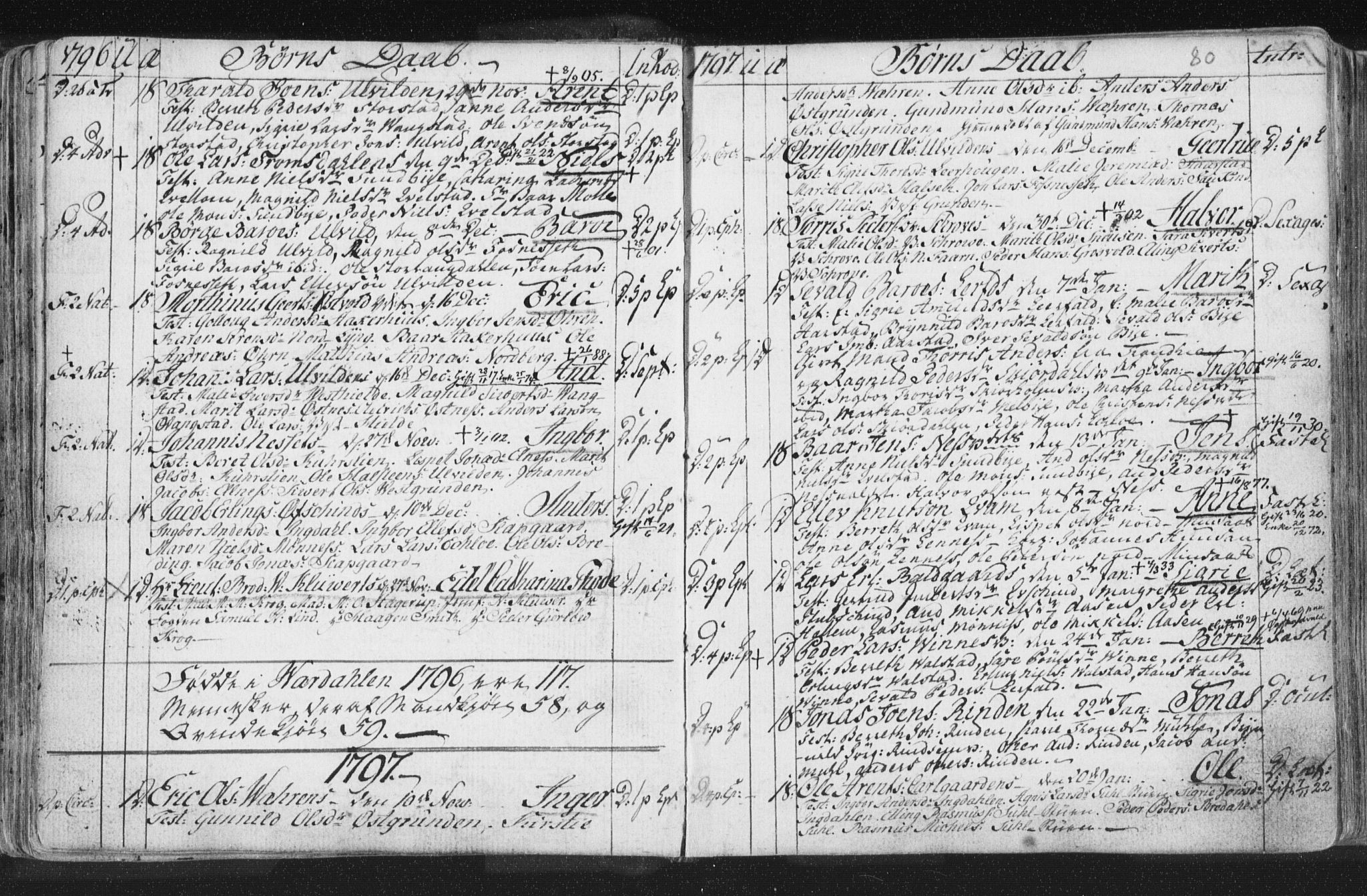 SAT, Ministerialprotokoller, klokkerbøker og fødselsregistre - Nord-Trøndelag, 723/L0232: Ministerialbok nr. 723A03, 1781-1804, s. 80