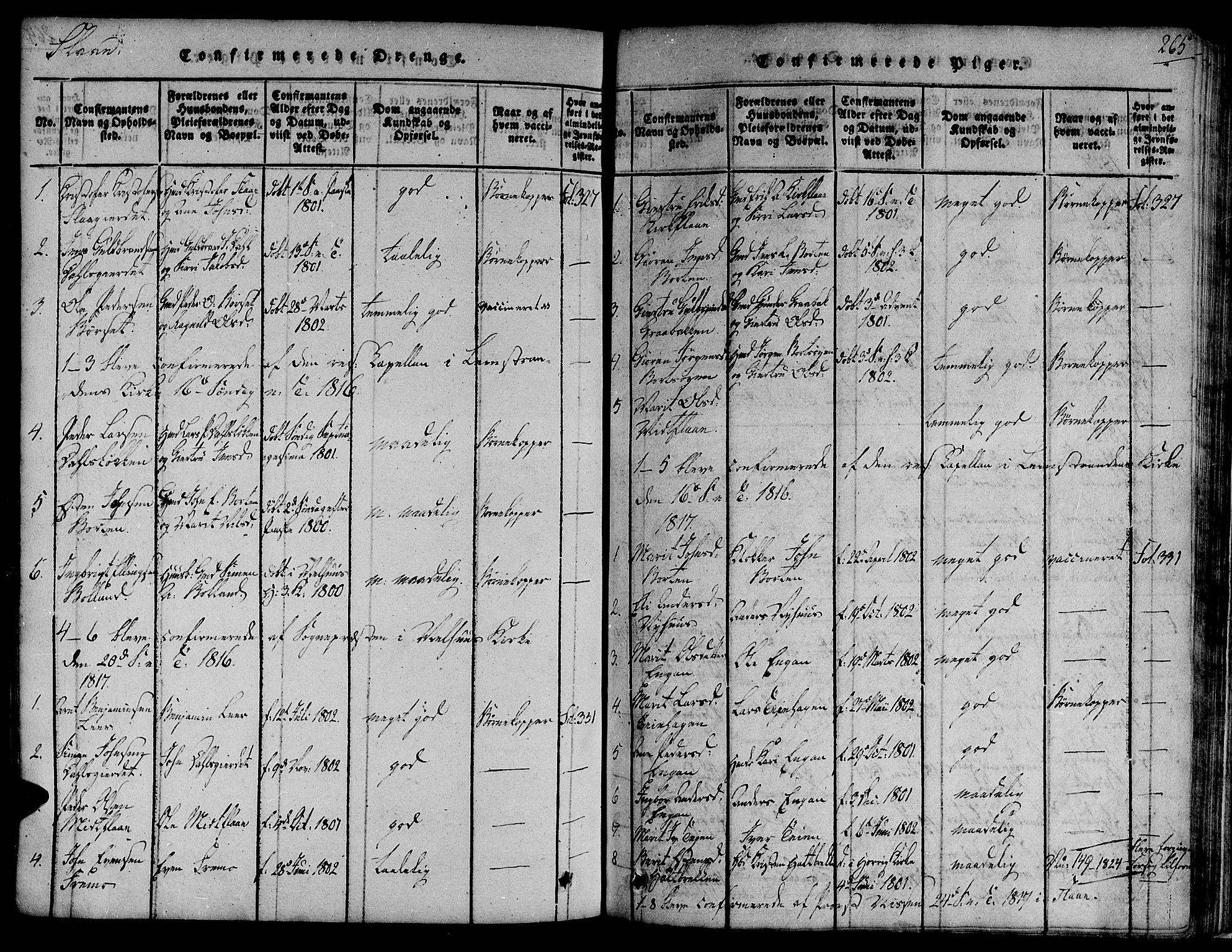 SAT, Ministerialprotokoller, klokkerbøker og fødselsregistre - Sør-Trøndelag, 691/L1066: Ministerialbok nr. 691A03 /2, 1816-1826, s. 265