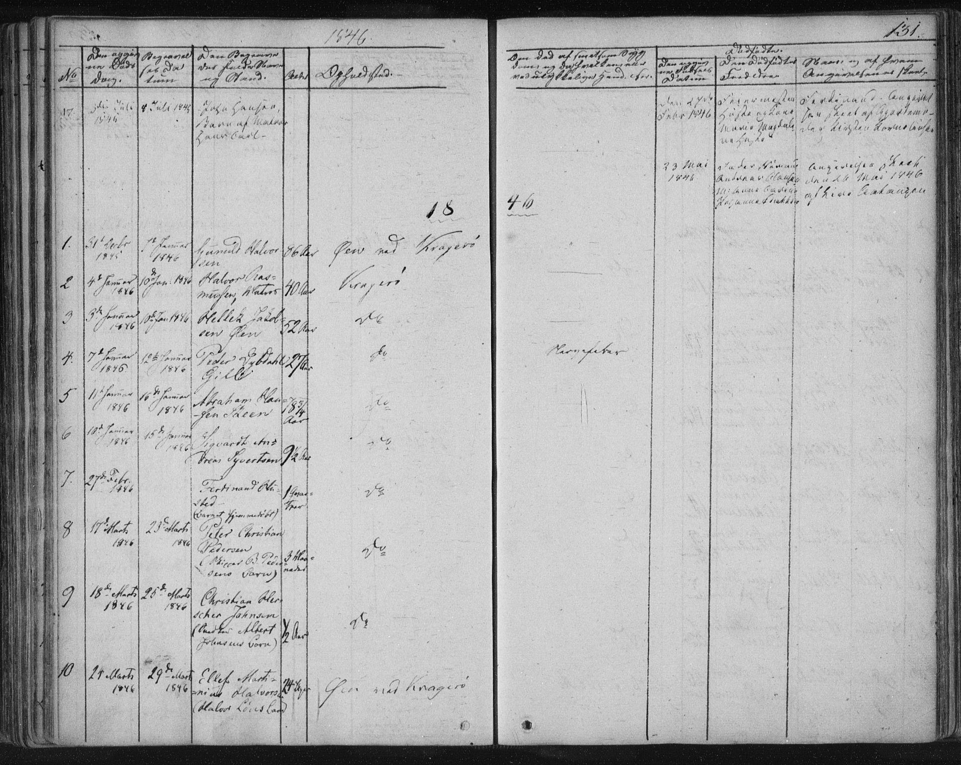 SAKO, Kragerø kirkebøker, F/Fa/L0005: Ministerialbok nr. 5, 1832-1847, s. 131