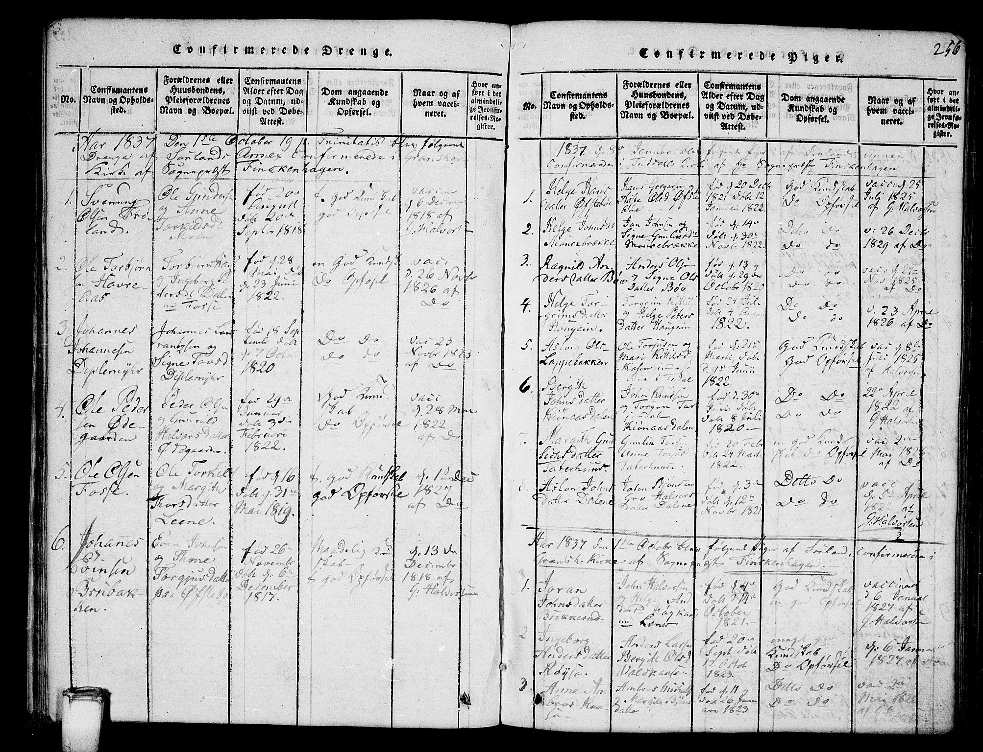 SAKO, Hjartdal kirkebøker, G/Gb/L0001: Klokkerbok nr. II 1, 1815-1842, s. 256