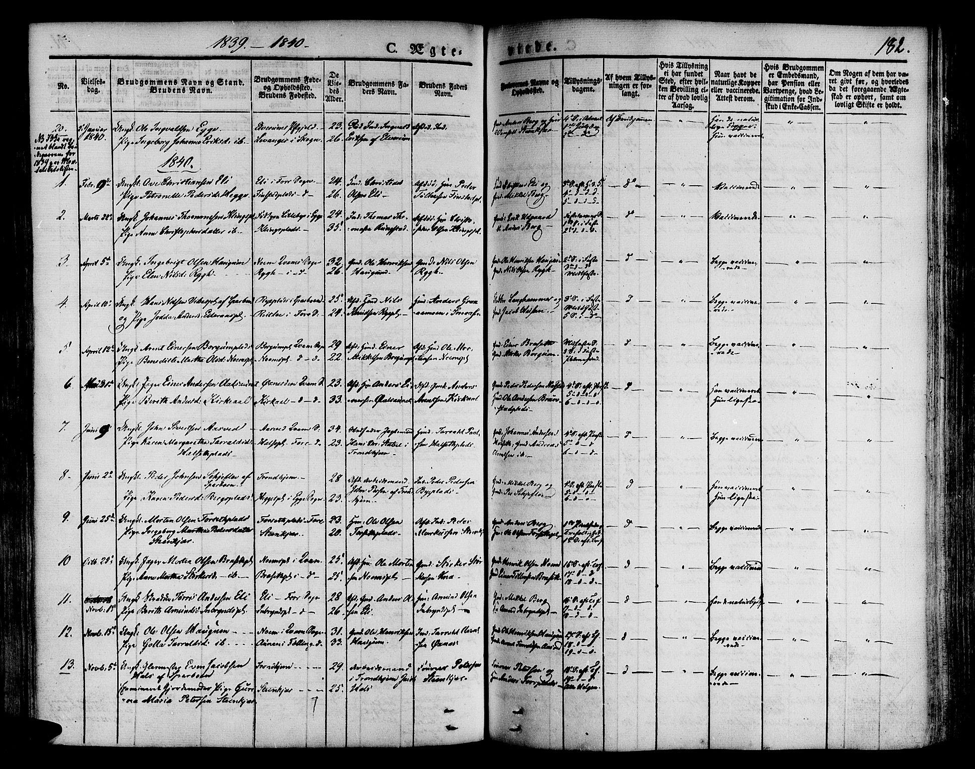 SAT, Ministerialprotokoller, klokkerbøker og fødselsregistre - Nord-Trøndelag, 746/L0445: Ministerialbok nr. 746A04, 1826-1846, s. 182