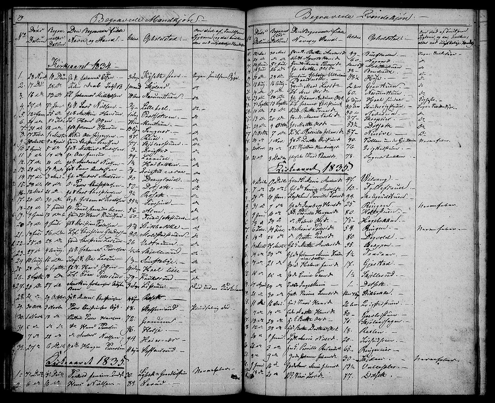 SAH, Vestre Toten prestekontor, Klokkerbok nr. 1, 1830-1836, s. 79