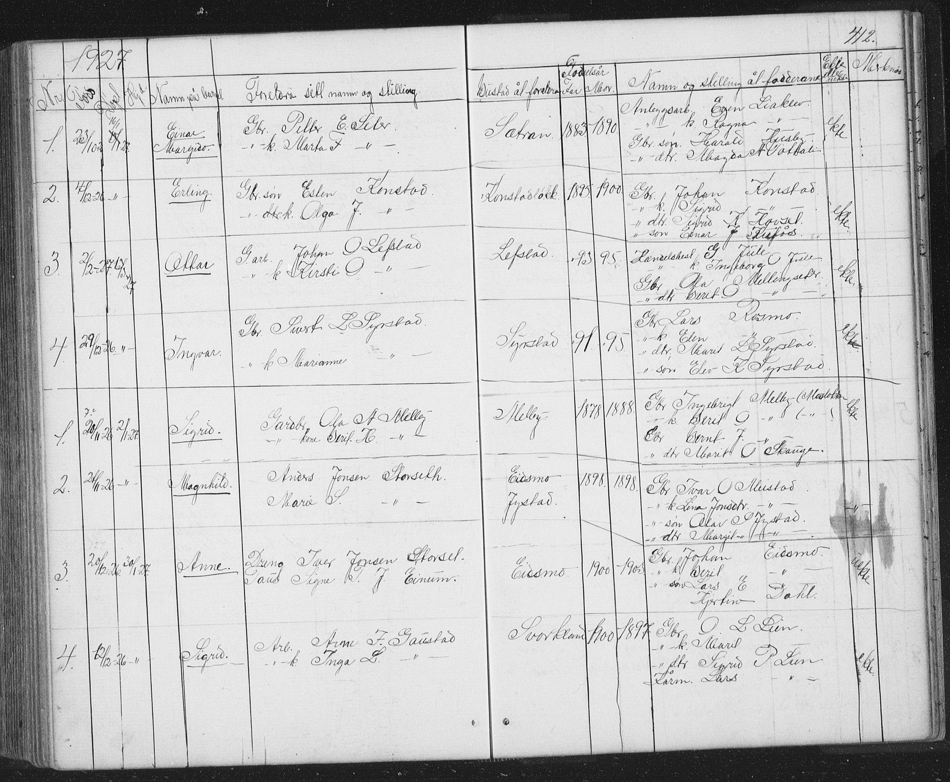SAT, Ministerialprotokoller, klokkerbøker og fødselsregistre - Sør-Trøndelag, 667/L0798: Klokkerbok nr. 667C03, 1867-1929, s. 412