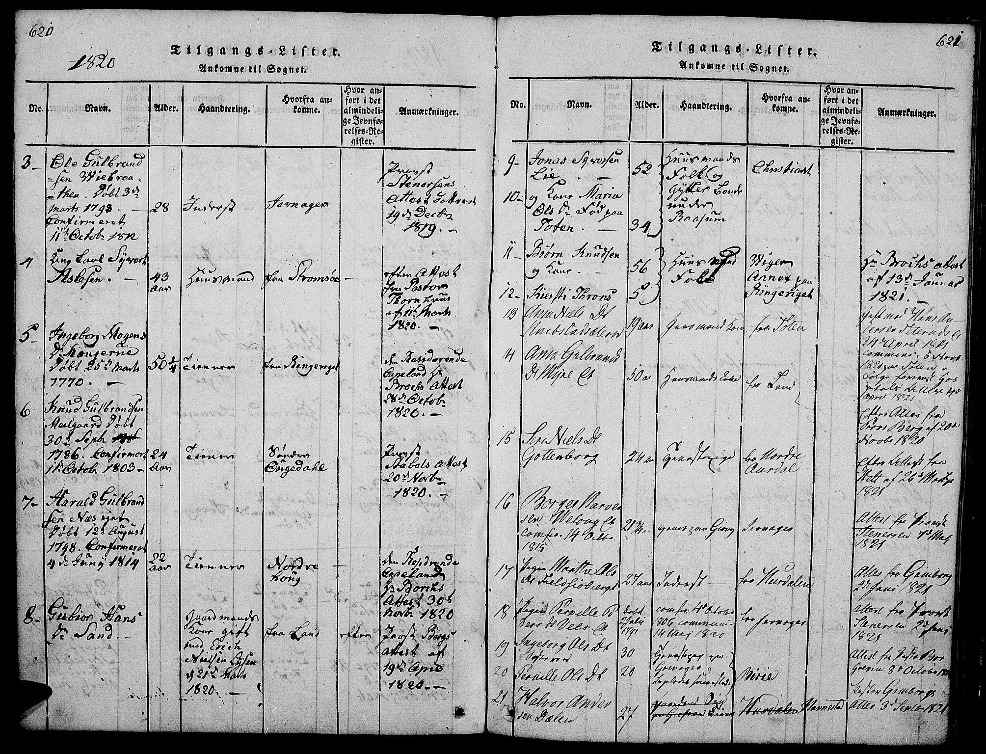SAH, Gran prestekontor, Klokkerbok nr. 1, 1815-1824, s. 620-621