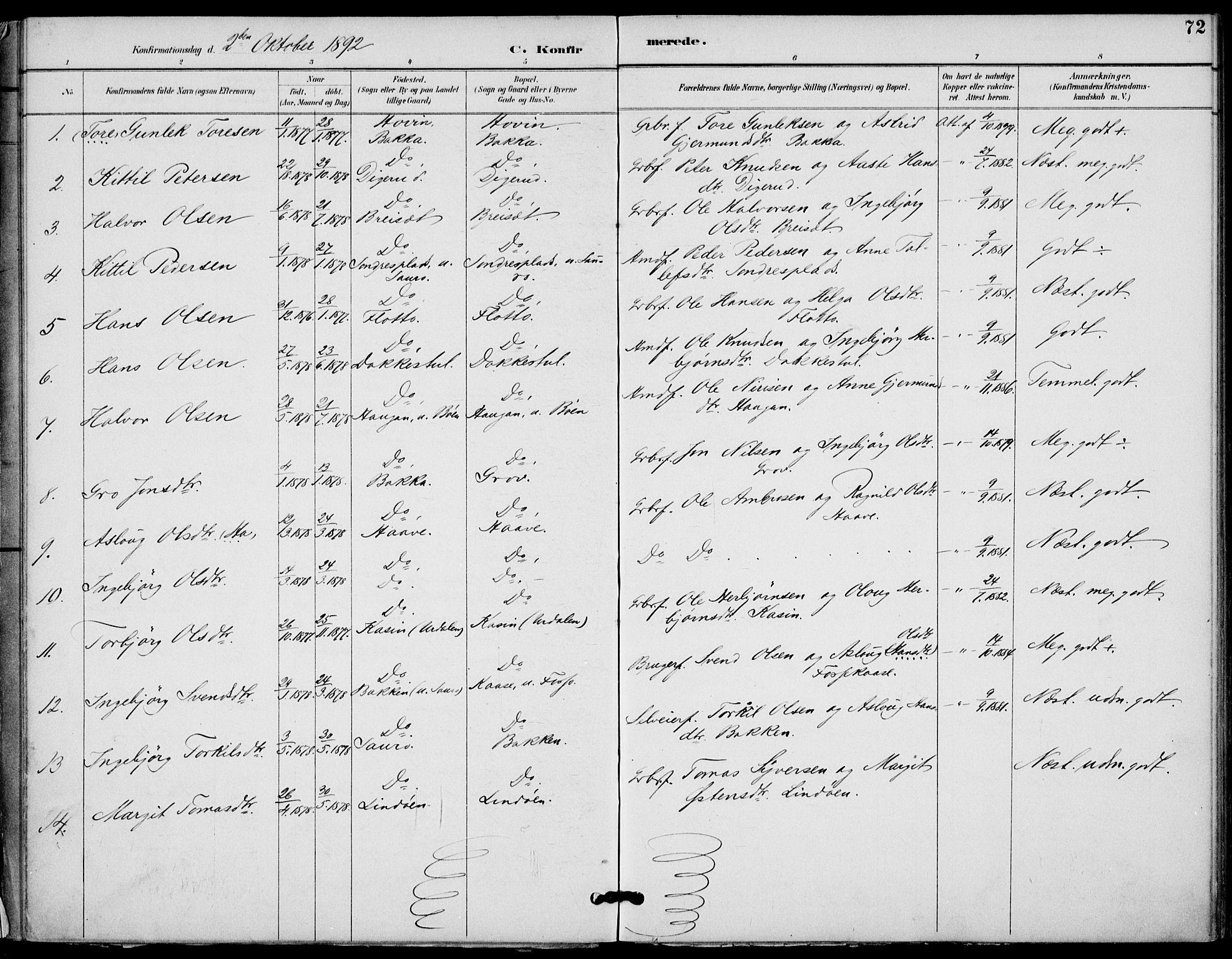 SAKO, Gransherad kirkebøker, F/Fb/L0005: Ministerialbok nr. II 5, 1887-1916, s. 72