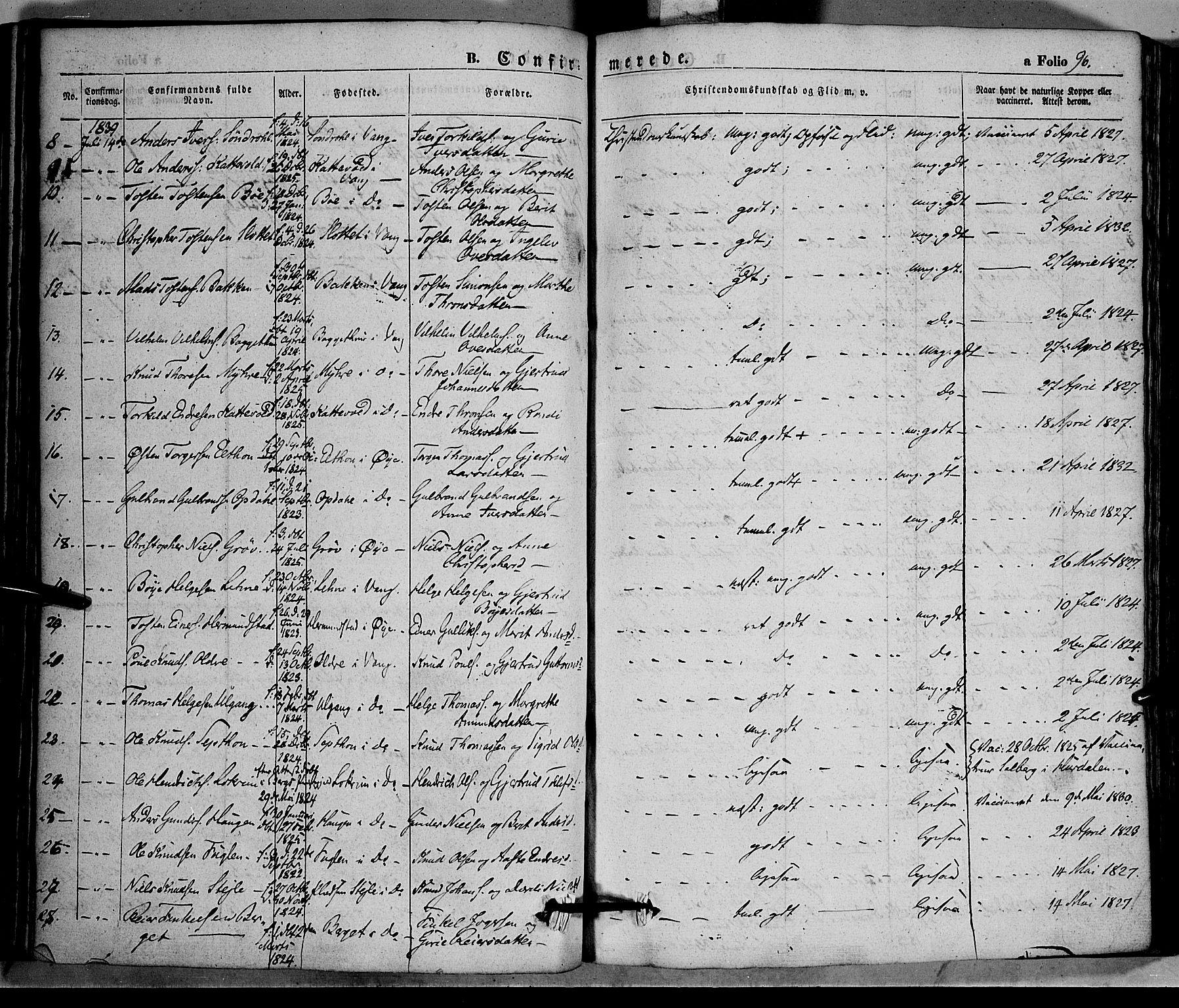 SAH, Vang prestekontor, Valdres, Ministerialbok nr. 5, 1831-1845, s. 96