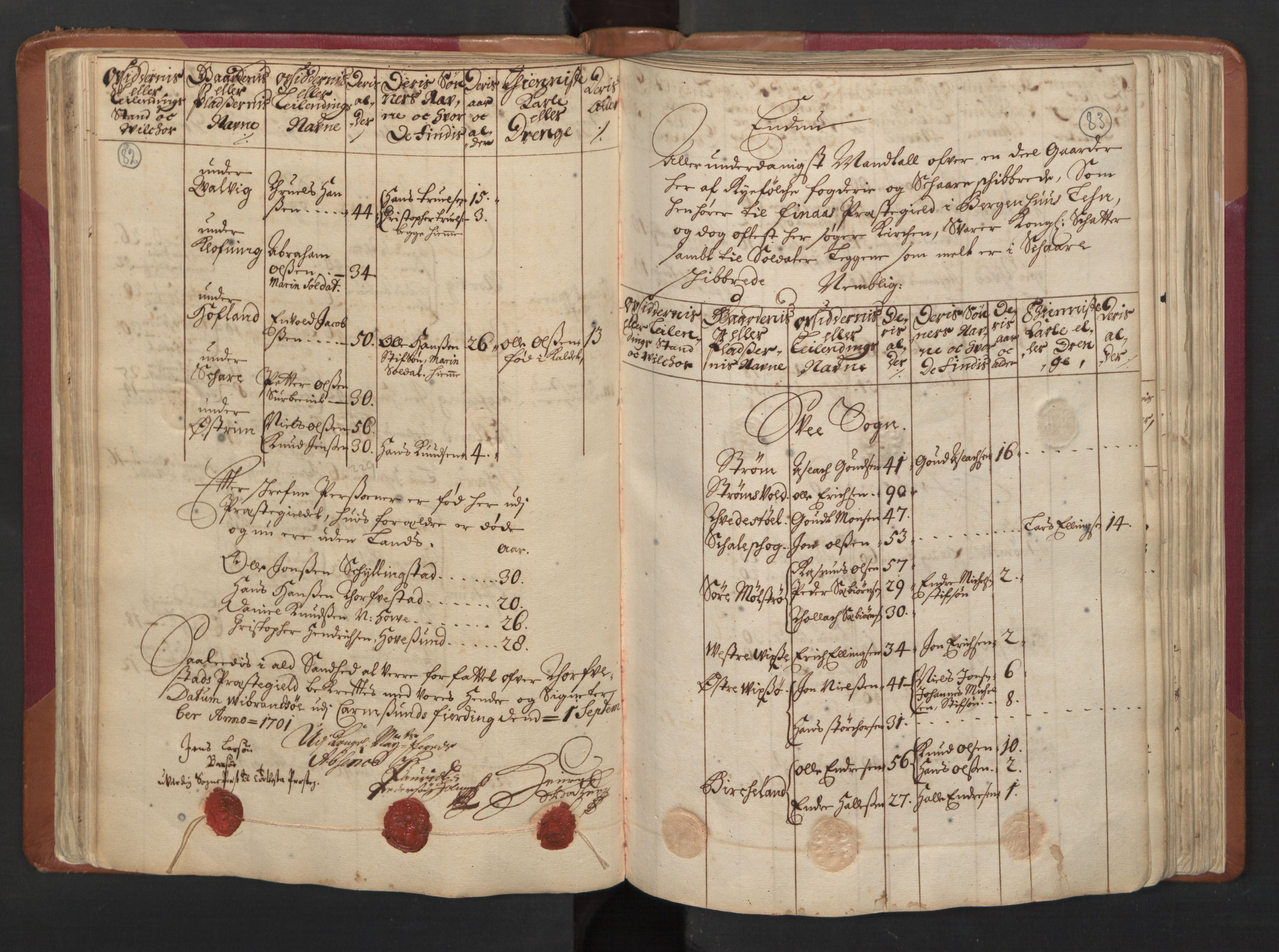 RA, Manntallet 1701, nr. 5: Ryfylke fogderi, 1701, s. 82-83
