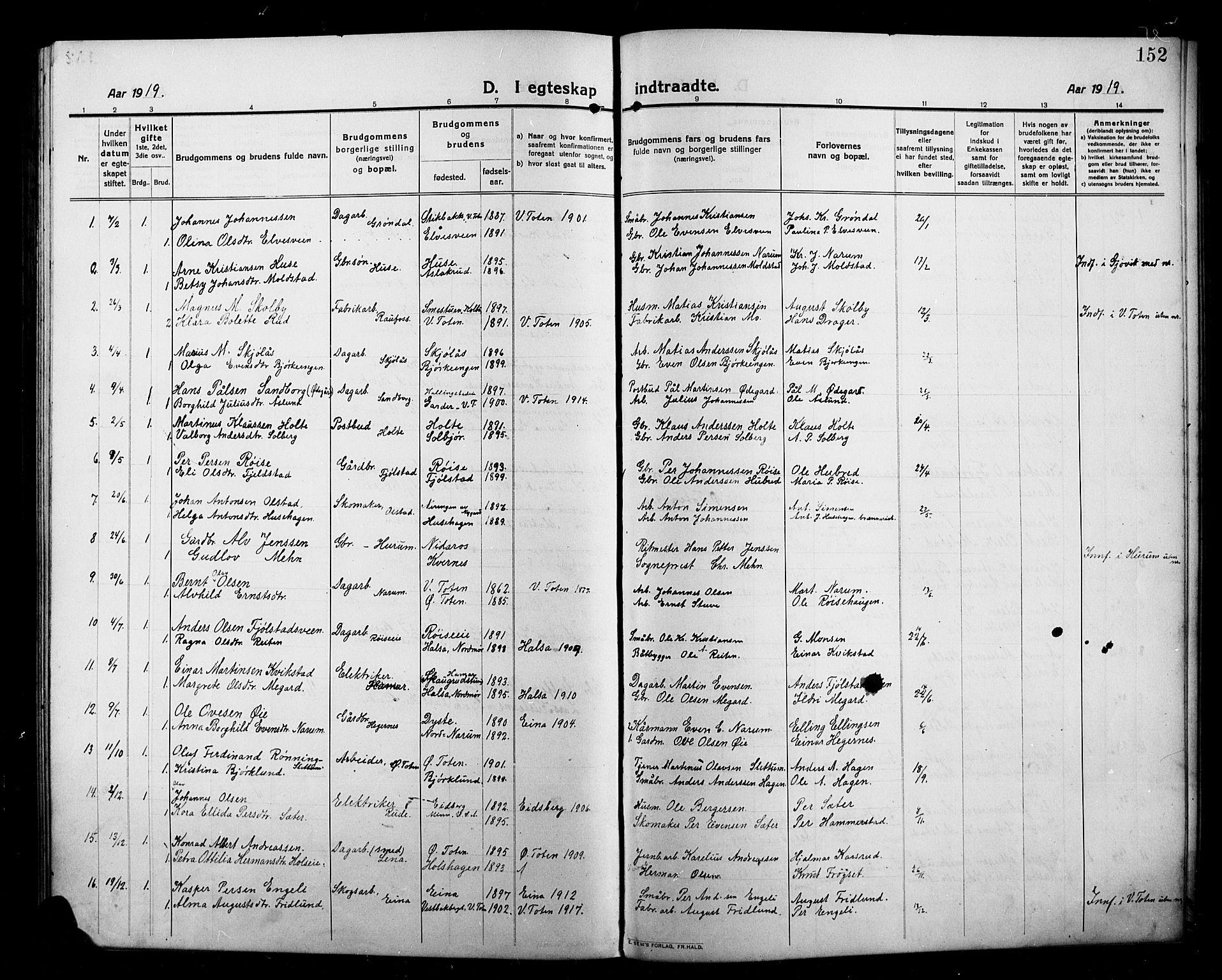 SAH, Kolbu prestekontor, Klokkerbok nr. 1, 1912-1925, s. 152