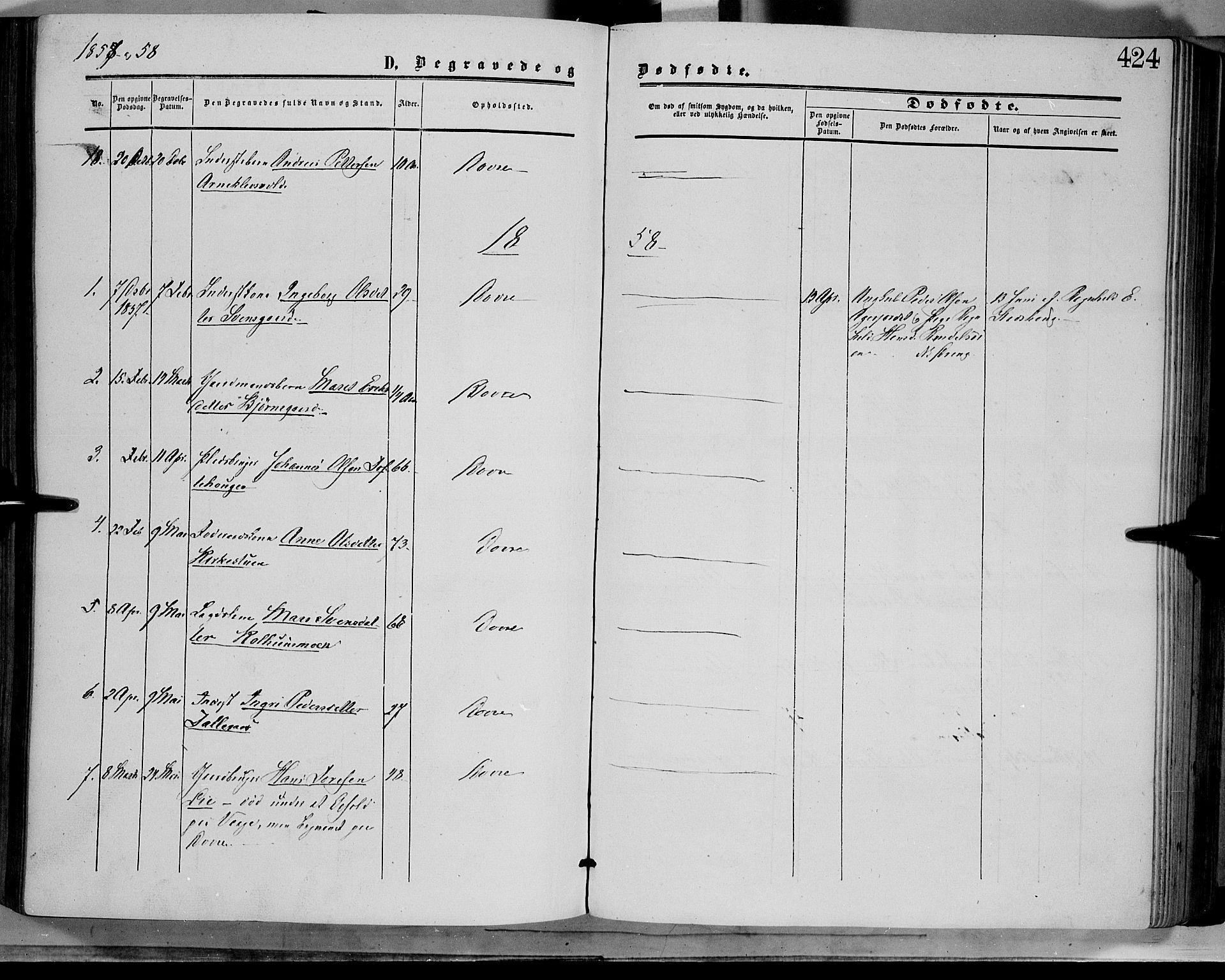 SAH, Dovre prestekontor, Ministerialbok nr. 1, 1854-1878, s. 424