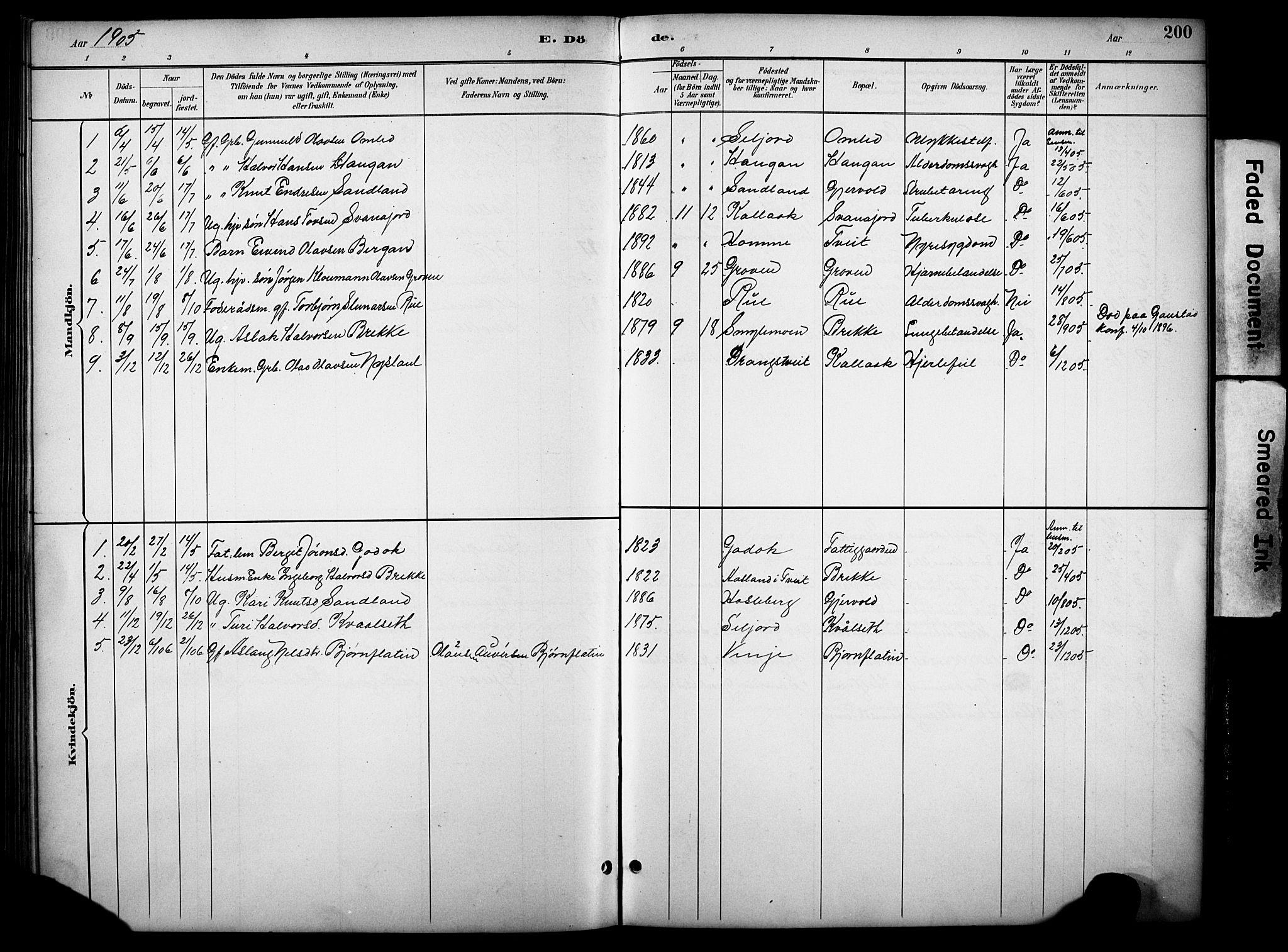 SAKO, Kviteseid kirkebøker, G/Gb/L0003: Klokkerbok nr. II 3, 1893-1933, s. 200