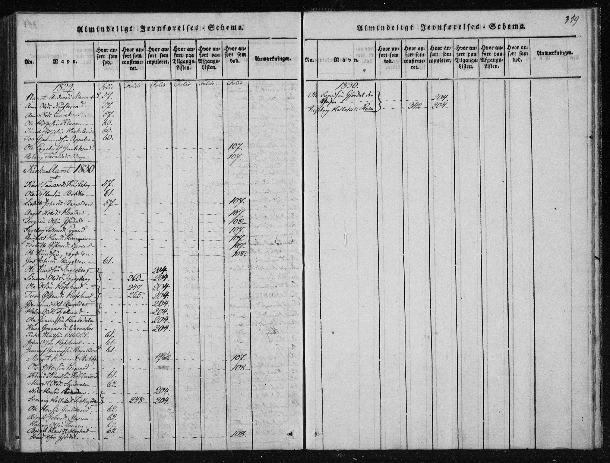 SAKO, Tinn kirkebøker, F/Fa/L0004: Ministerialbok nr. I 4, 1815-1843, s. 359