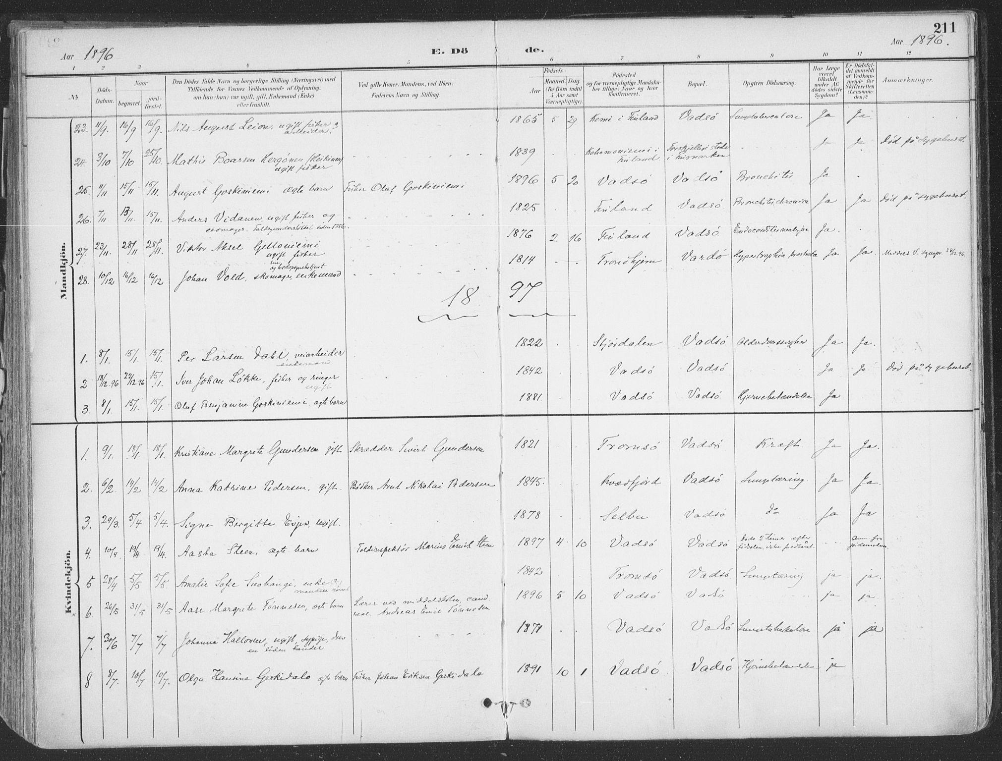 SATØ, Vadsø sokneprestkontor, H/Ha/L0007kirke: Ministerialbok nr. 7, 1896-1916, s. 211