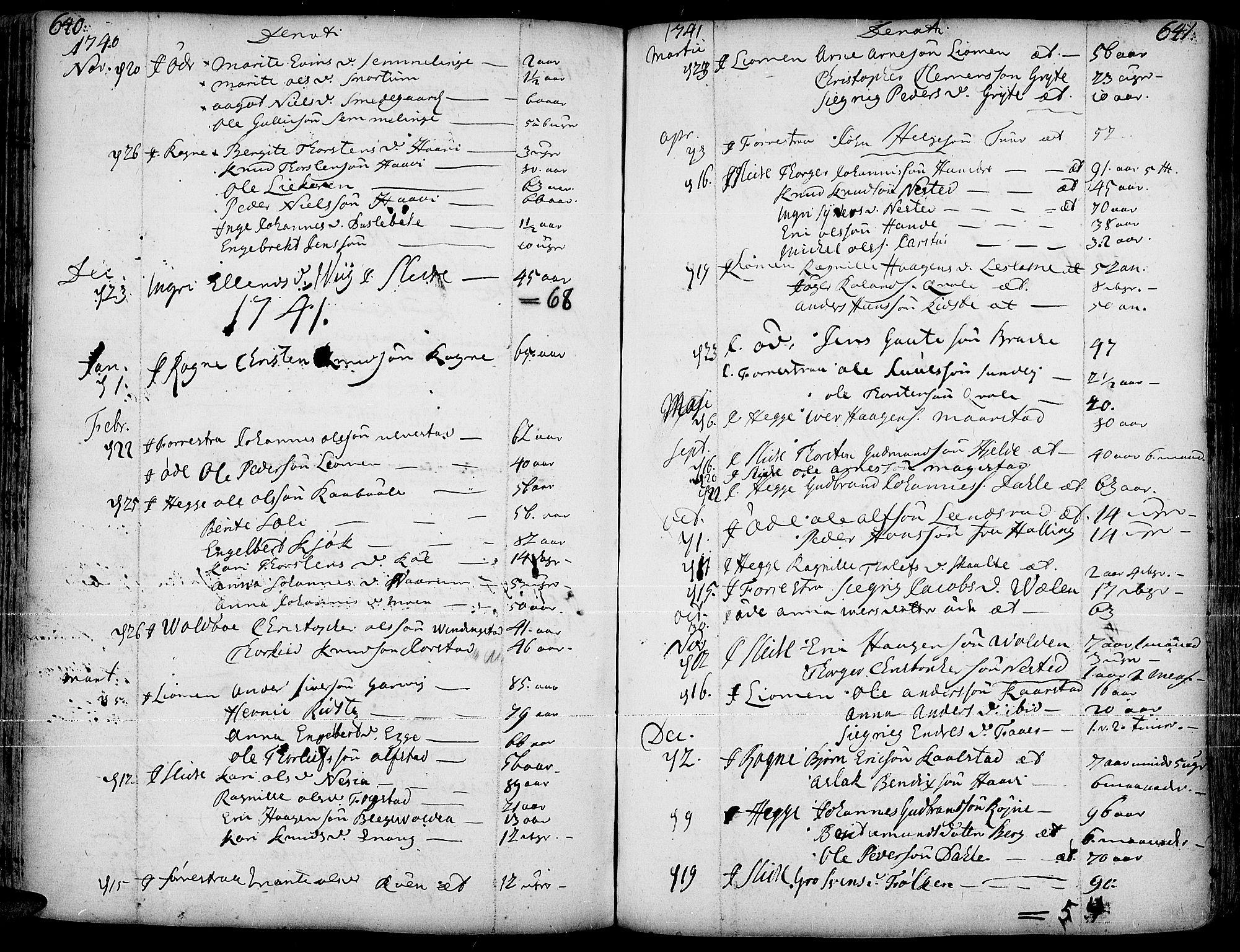 SAH, Slidre prestekontor, Ministerialbok nr. 1, 1724-1814, s. 640-641