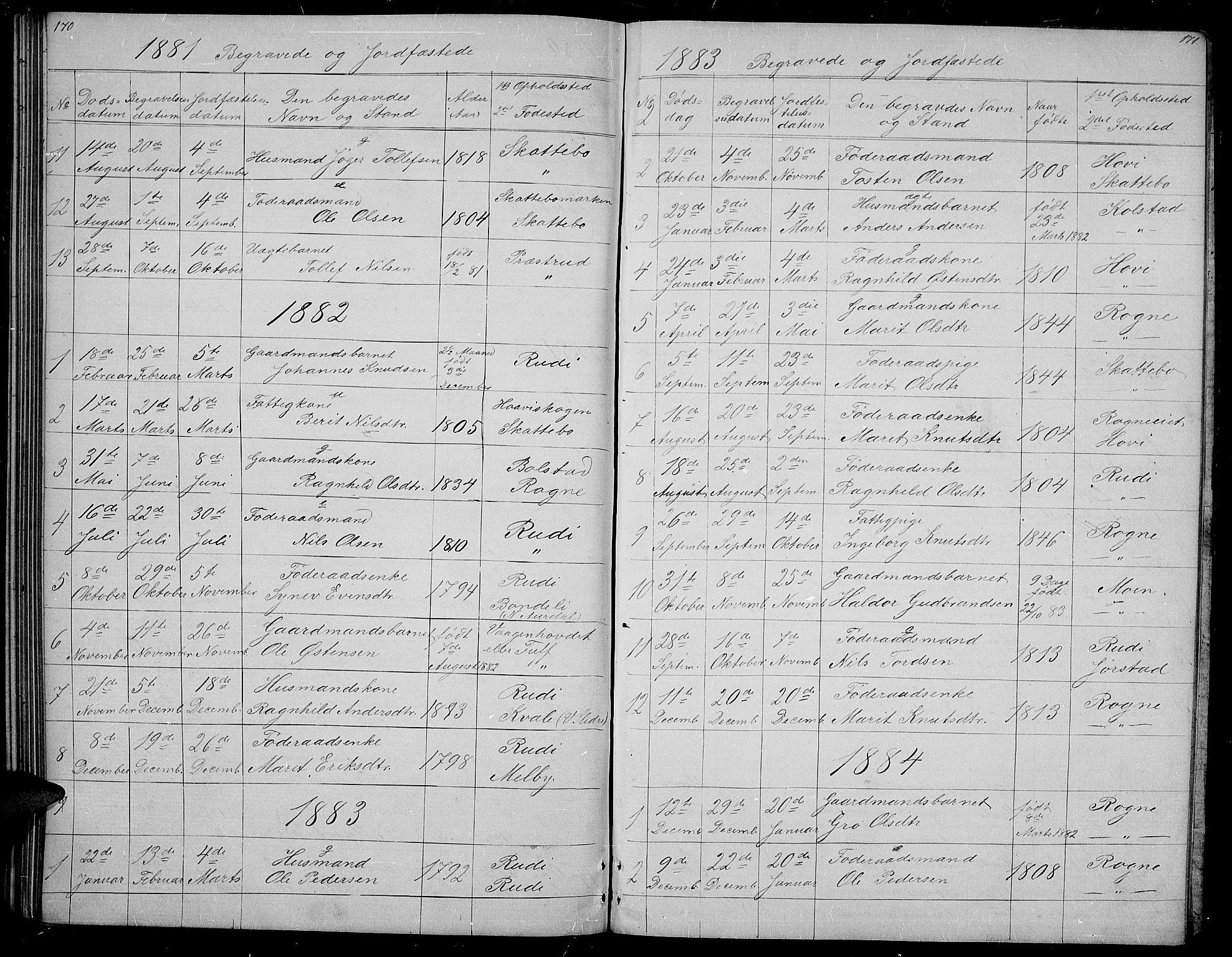 SAH, Øystre Slidre prestekontor, Klokkerbok nr. 3, 1866-1886, s. 170-171