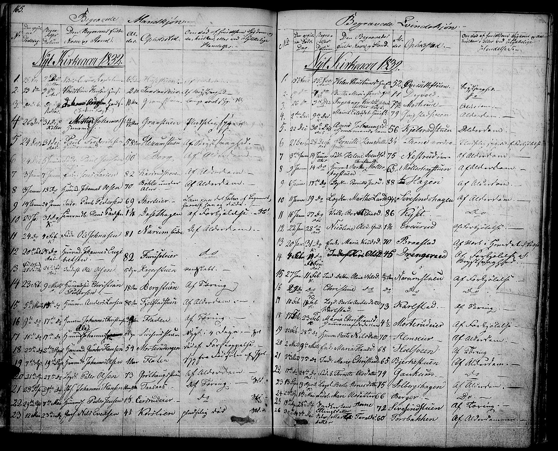 SAH, Vestre Toten prestekontor, Ministerialbok nr. 2, 1825-1837, s. 165