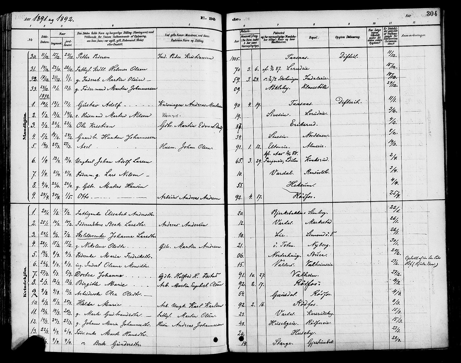 SAH, Vestre Toten prestekontor, Ministerialbok nr. 9, 1878-1894, s. 304