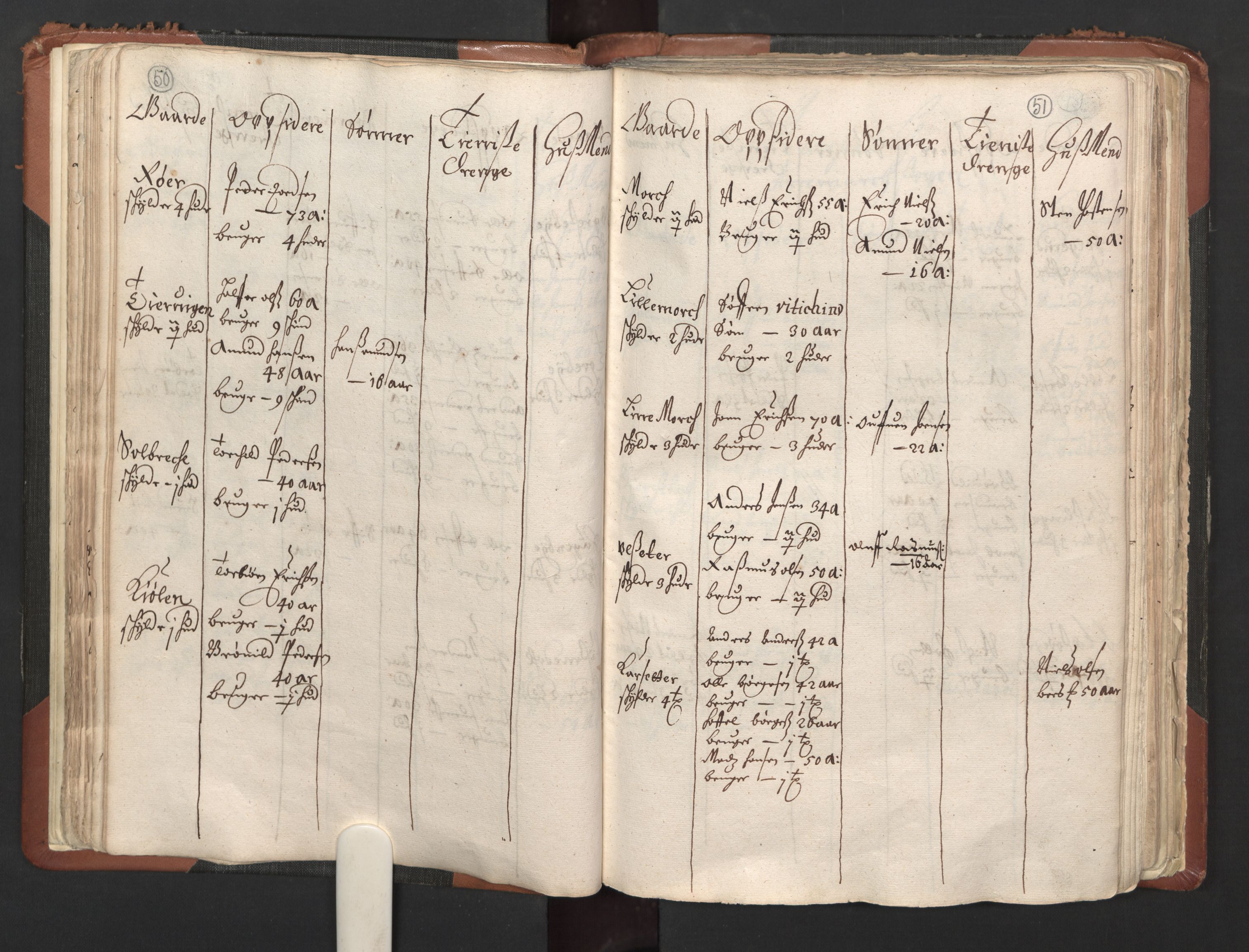 RA, Fogdenes og sorenskrivernes manntall 1664-1666, nr. 1: Fogderier (len og skipreider) i nåværende Østfold fylke, 1664, s. 50-51